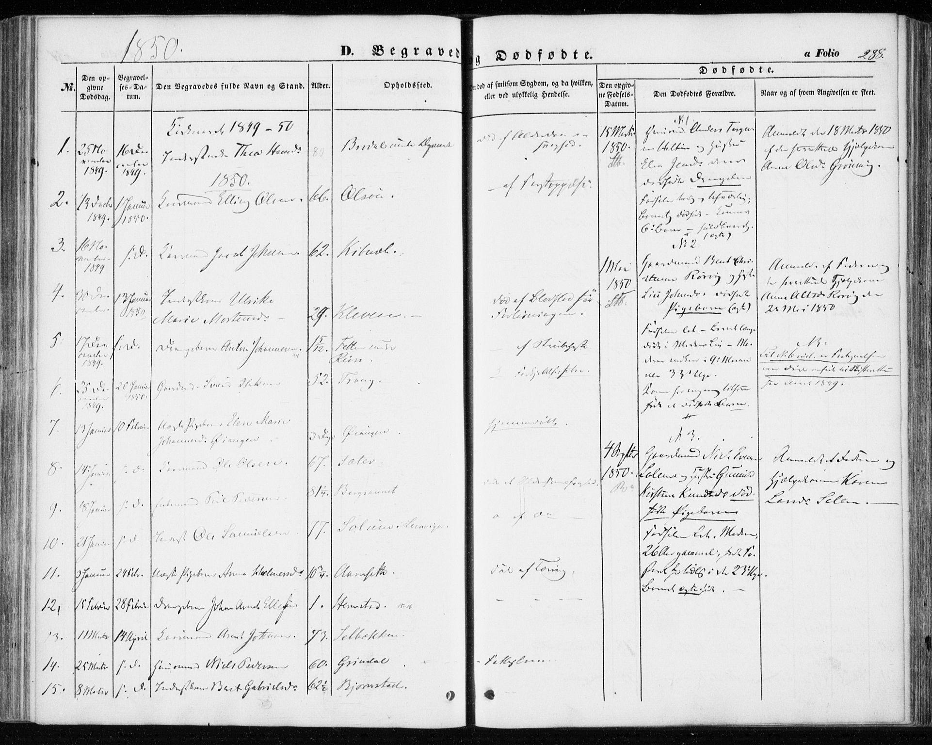 SAT, Ministerialprotokoller, klokkerbøker og fødselsregistre - Sør-Trøndelag, 646/L0611: Ministerialbok nr. 646A09, 1848-1857, s. 288