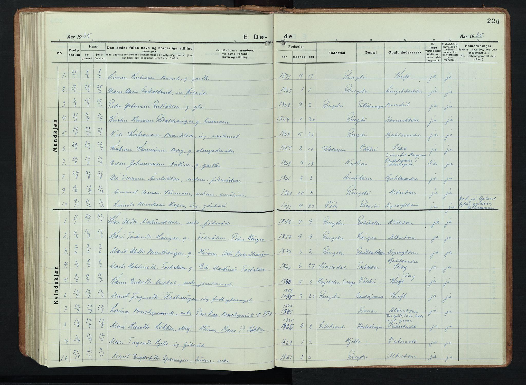 SAH, Ringebu prestekontor, Klokkerbok nr. 11, 1921-1943, s. 226