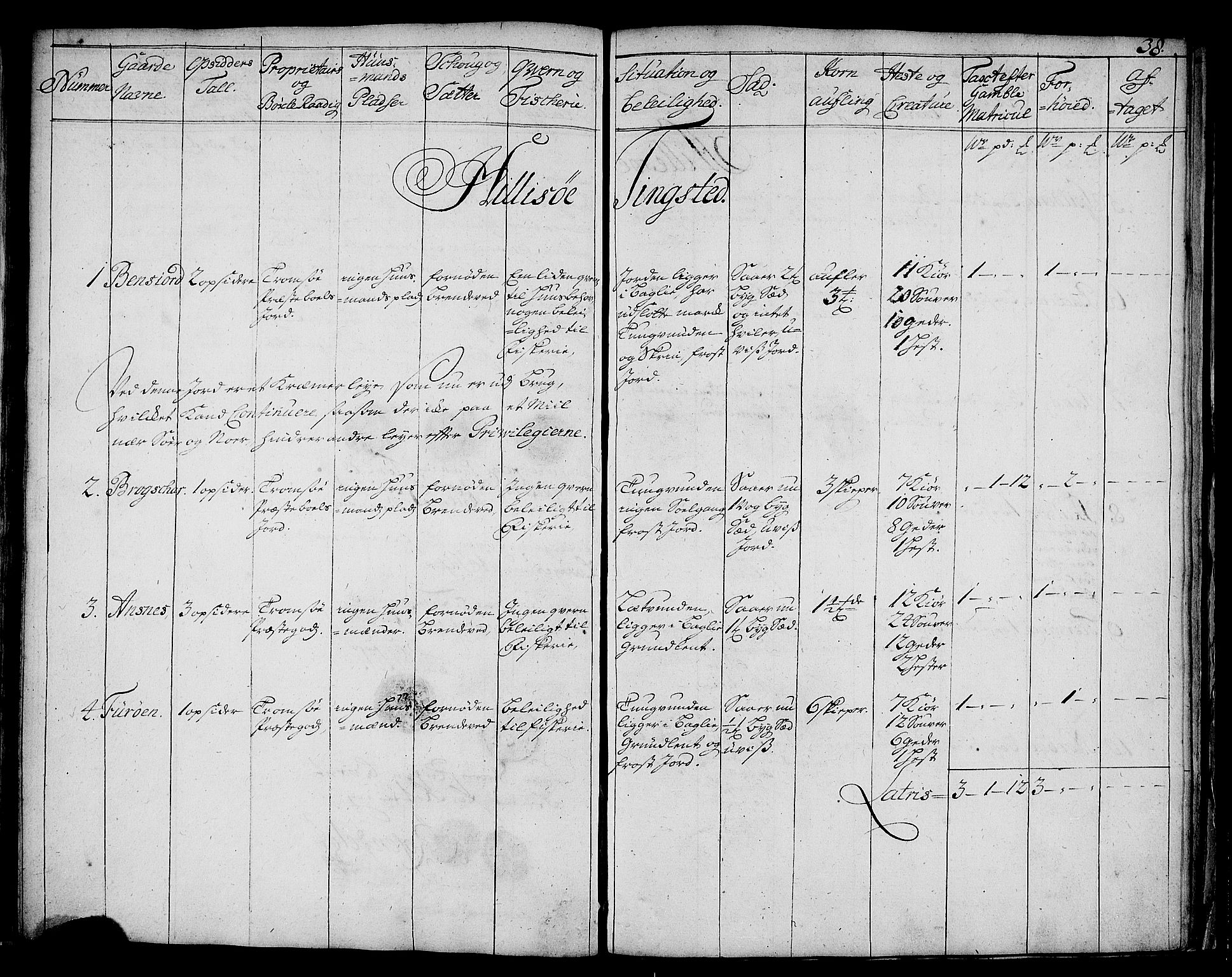 RA, Rentekammeret inntil 1814, Realistisk ordnet avdeling, N/Nb/Nbf/L0180: Troms eksaminasjonsprotokoll, 1723, s. 37b-38a