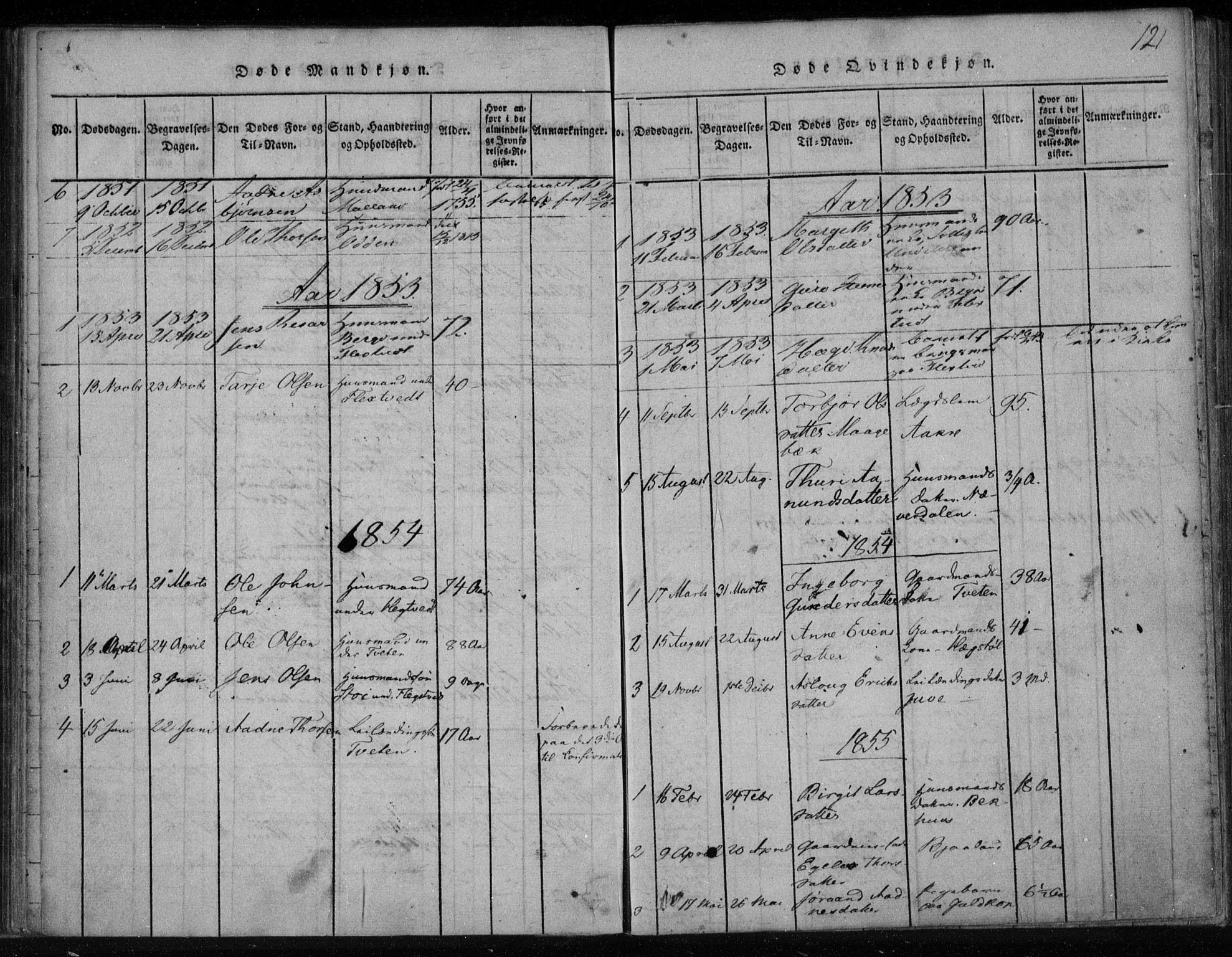 SAKO, Lårdal kirkebøker, F/Fa/L0005: Ministerialbok nr. I 5, 1815-1860, s. 121
