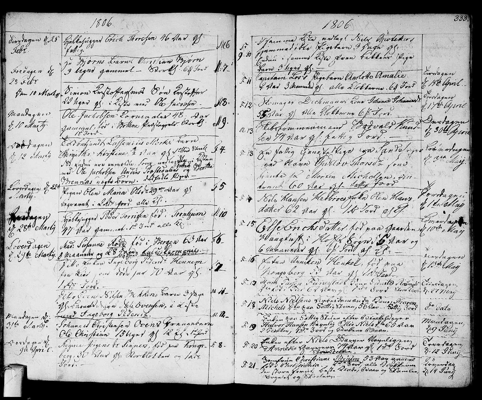SAKO, Strømsø kirkebøker, F/Fa/L0010: Ministerialbok nr. I 10, 1792-1822, s. 333