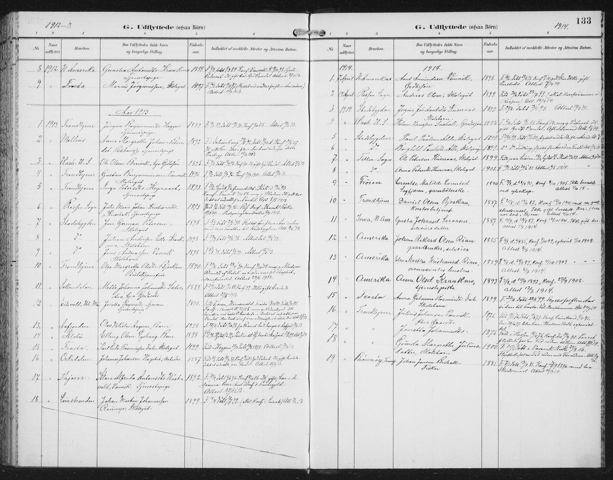 SAT, Ministerialprotokoller, klokkerbøker og fødselsregistre - Nord-Trøndelag, 702/L0024: Ministerialbok nr. 702A02, 1898-1914, s. 133