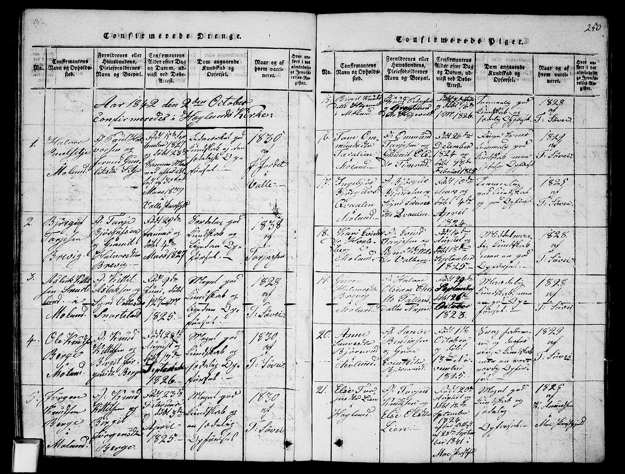 SAKO, Fyresdal kirkebøker, G/Ga/L0002: Klokkerbok nr. I 2, 1815-1857, s. 250
