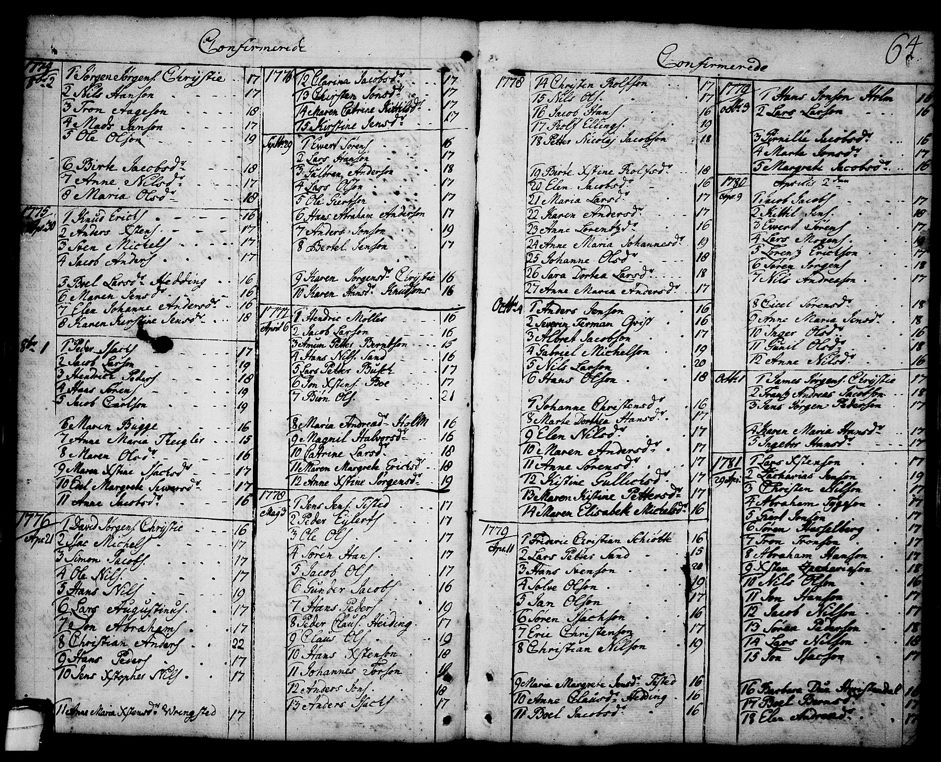 SAKO, Brevik kirkebøker, F/Fa/L0003: Ministerialbok nr. 3, 1764-1814, s. 64