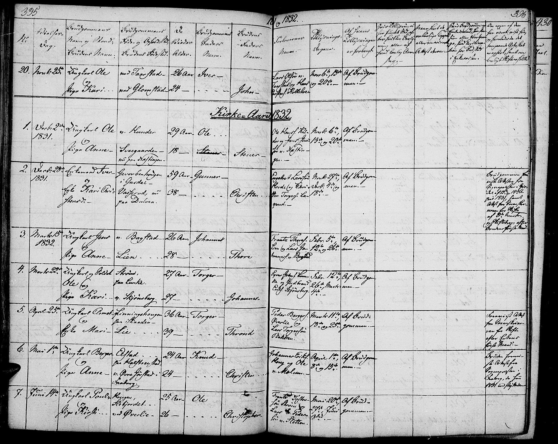 SAH, Øyer prestekontor, Ministerialbok nr. 4, 1824-1841, s. 395-396
