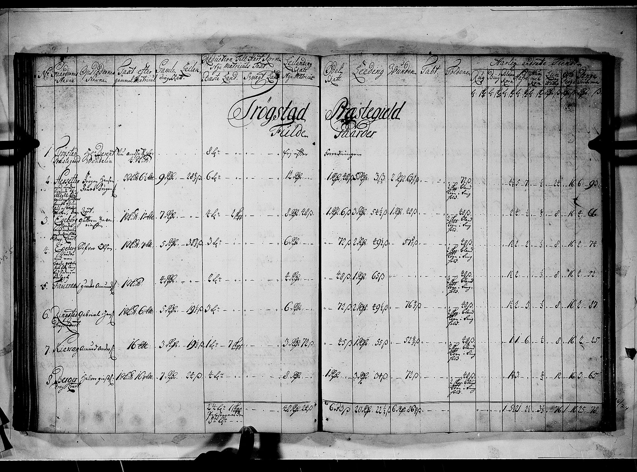 RA, Rentekammeret inntil 1814, Realistisk ordnet avdeling, N/Nb/Nbf/L0100: Rakkestad, Heggen og Frøland matrikkelprotokoll, 1723, s. 62b-63a