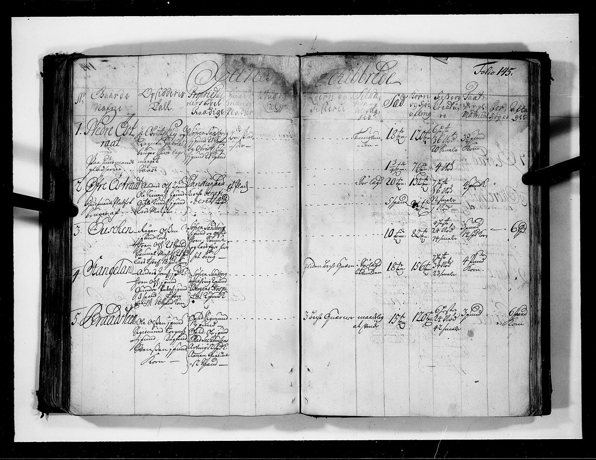 RA, Rentekammeret inntil 1814, Realistisk ordnet avdeling, N/Nb/Nbf/L0131: Jæren og Dalane eksaminasjonsprotokoll, 1723, s. 144b-145a
