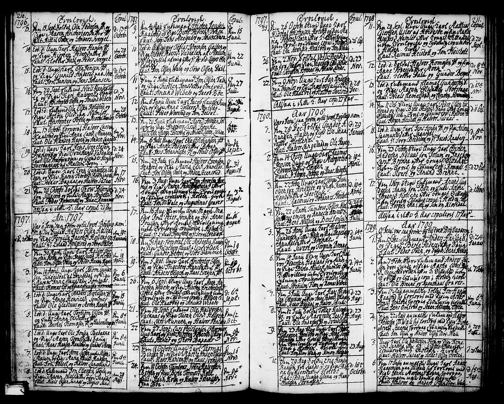 SAKO, Holla kirkebøker, F/Fa/L0002: Ministerialbok nr. 2, 1779-1814, s. 210-211