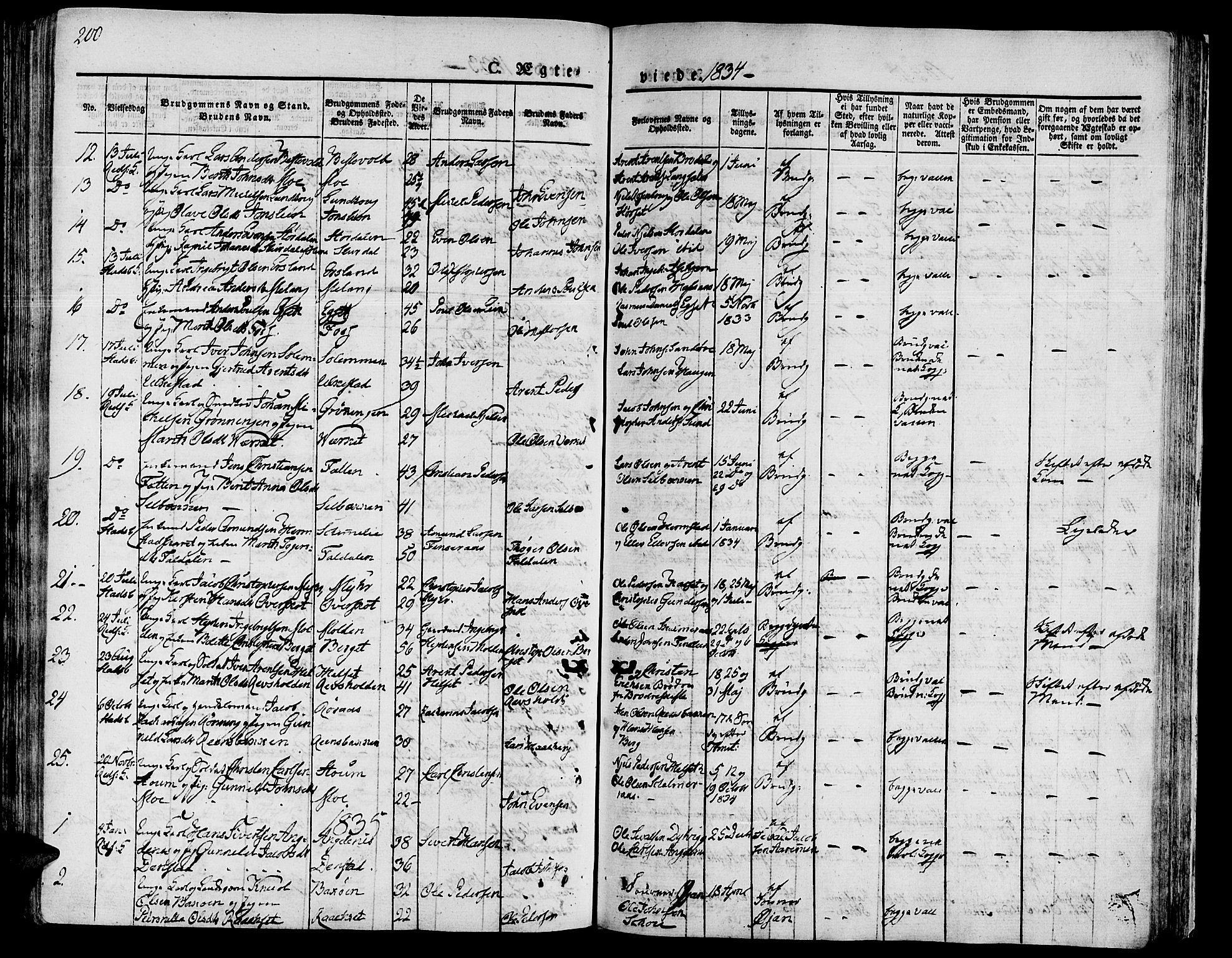 SAT, Ministerialprotokoller, klokkerbøker og fødselsregistre - Sør-Trøndelag, 646/L0609: Ministerialbok nr. 646A07, 1826-1838, s. 200