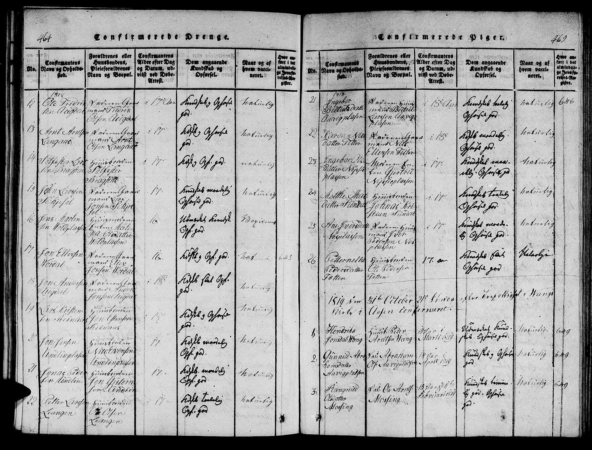 SAT, Ministerialprotokoller, klokkerbøker og fødselsregistre - Nord-Trøndelag, 714/L0132: Klokkerbok nr. 714C01, 1817-1824, s. 464-465
