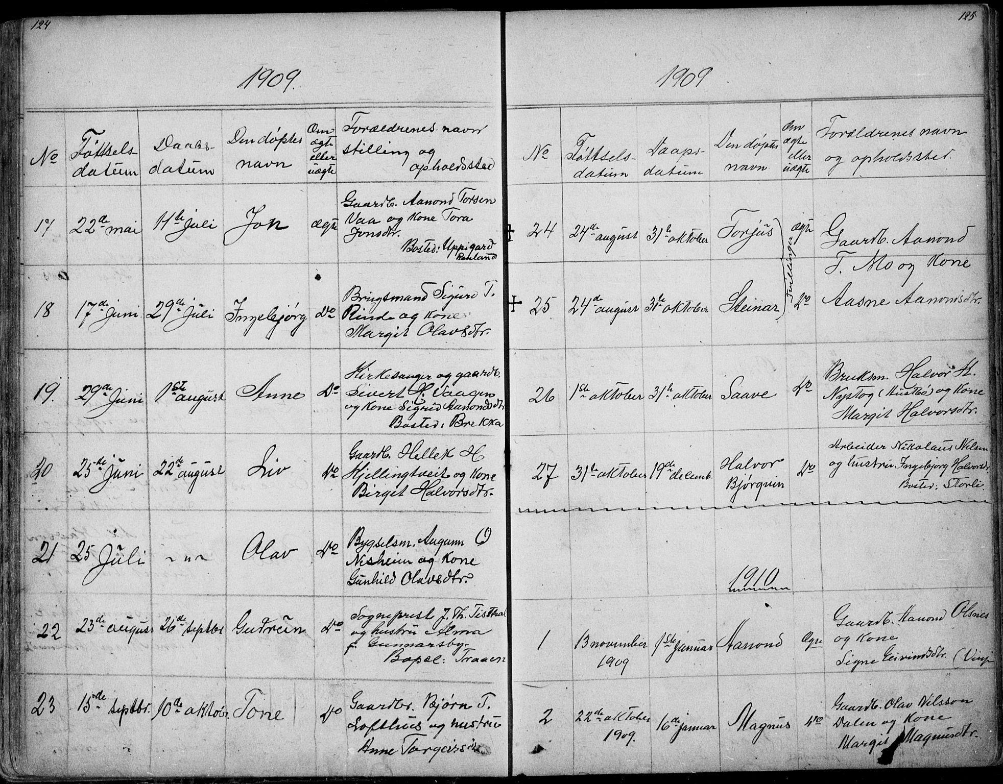 SAKO, Rauland kirkebøker, G/Ga/L0002: Klokkerbok nr. I 2, 1849-1935, s. 124-125