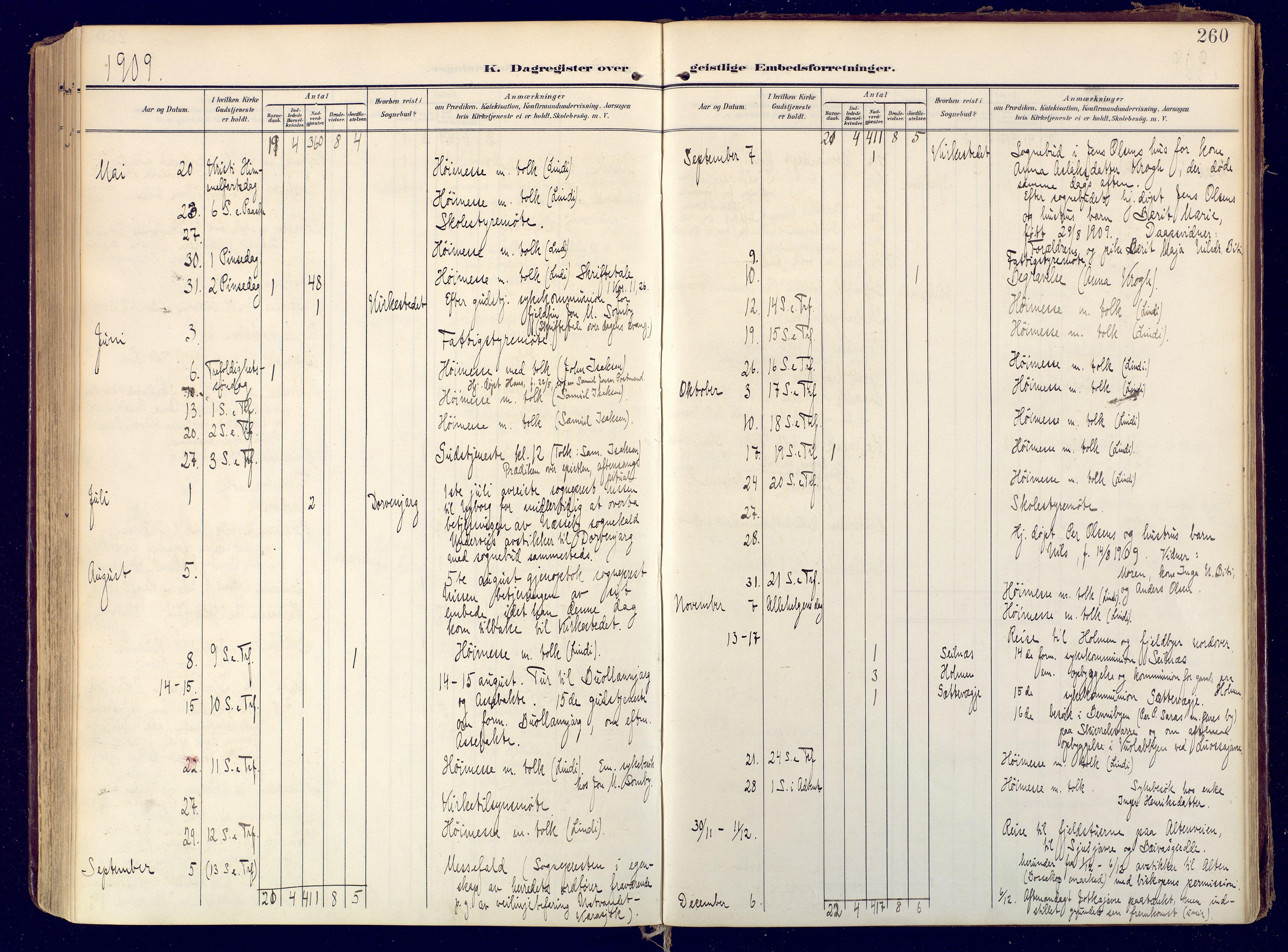SATØ, Karasjok sokneprestkontor, H/Ha: Ministerialbok nr. 3, 1907-1926, s. 260