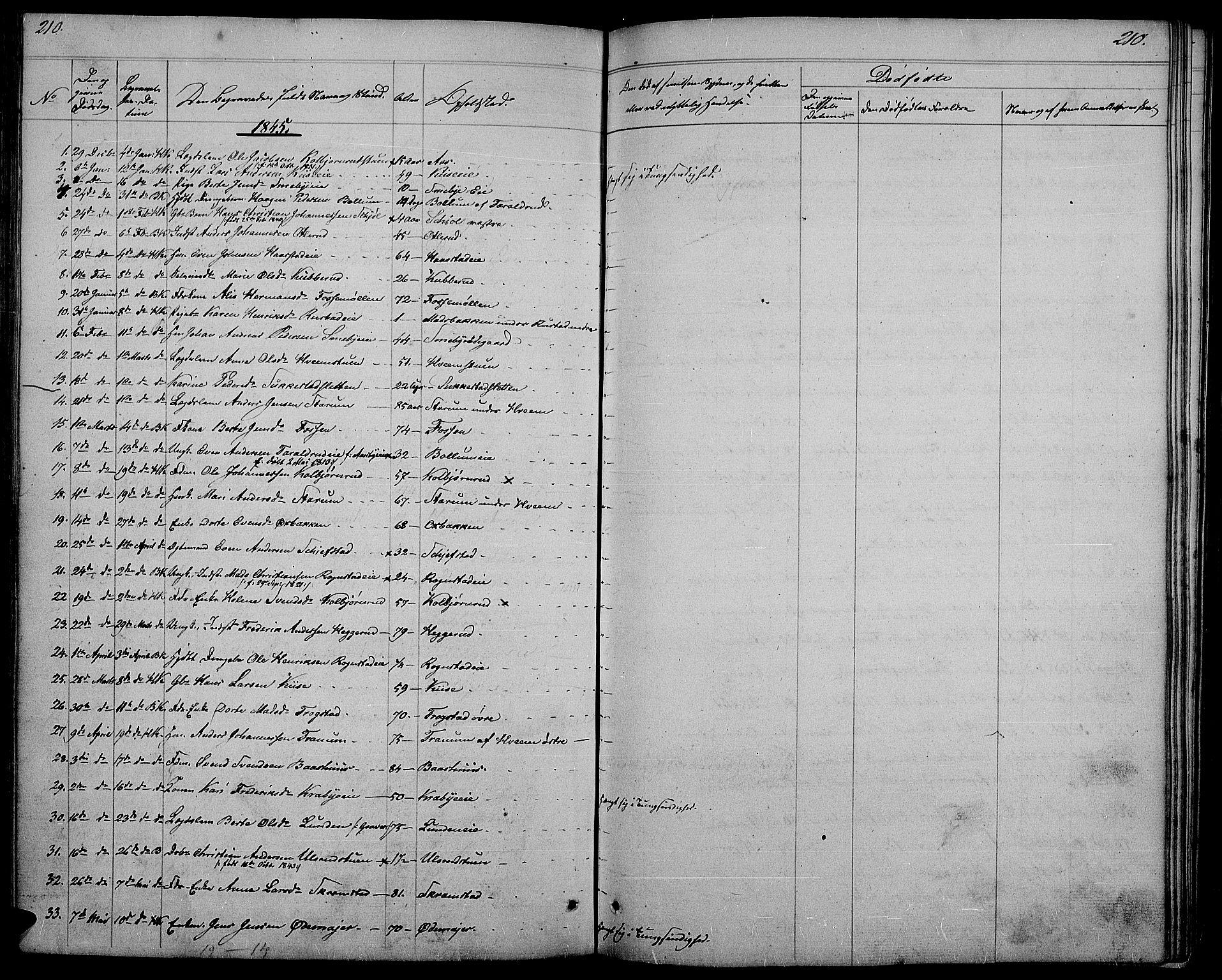 SAH, Østre Toten prestekontor, Klokkerbok nr. 2, 1840-1847, s. 210