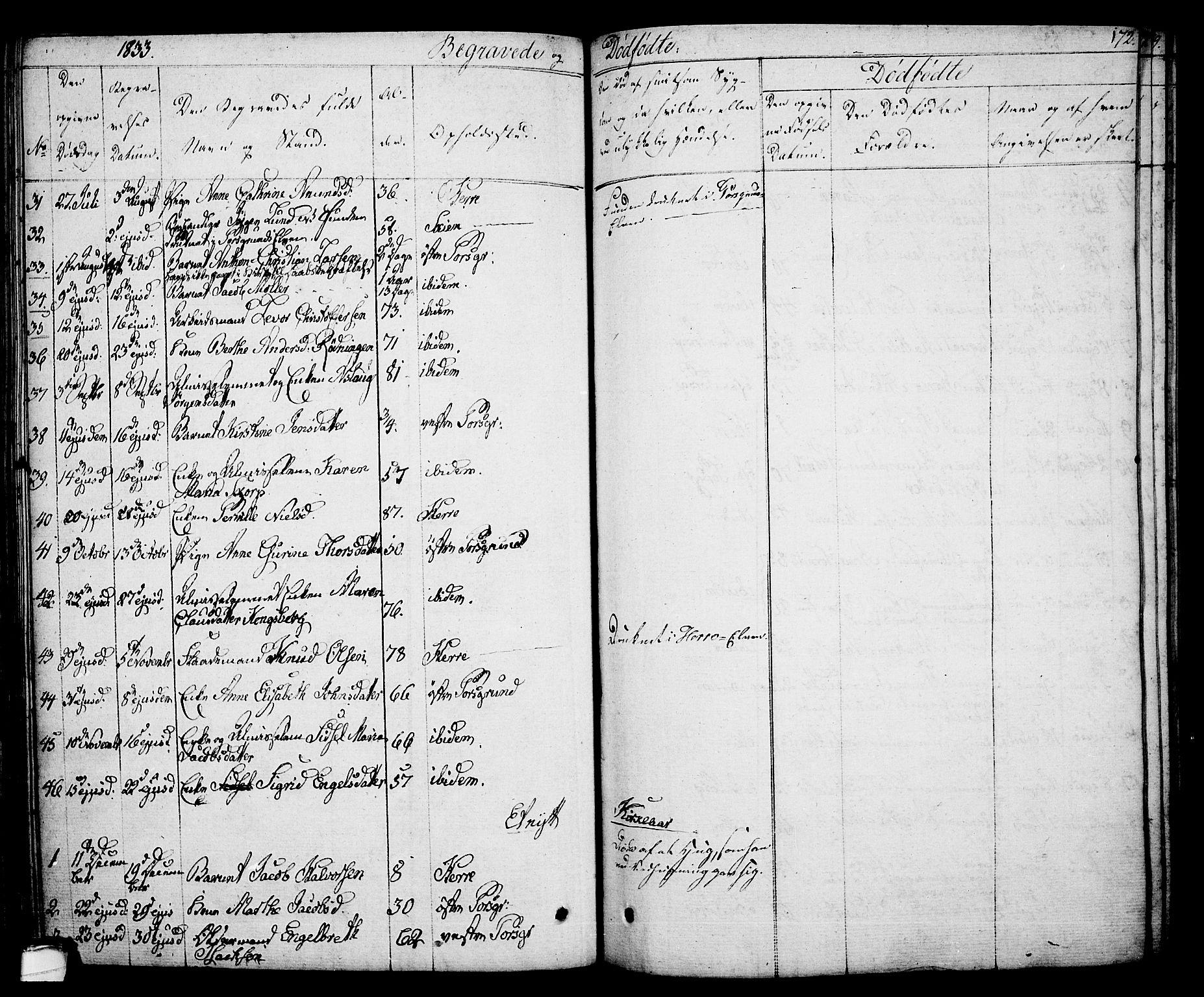 SAKO, Porsgrunn kirkebøker , F/Fa/L0005: Ministerialbok nr. 5, 1828-1840, s. 172