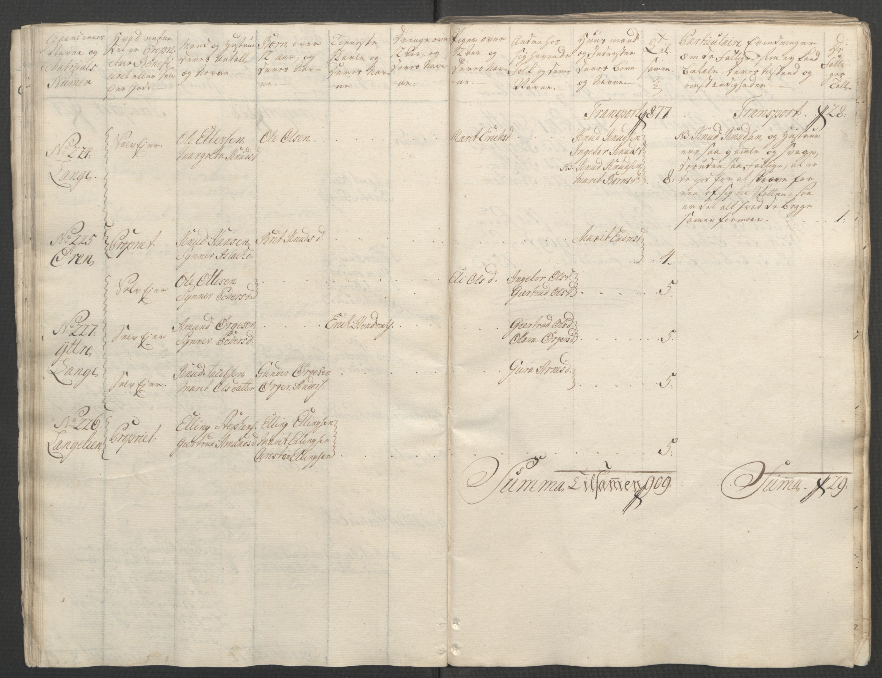 RA, Rentekammeret inntil 1814, Reviderte regnskaper, Fogderegnskap, R55/L3730: Ekstraskatten Romsdal, 1762-1763, s. 40