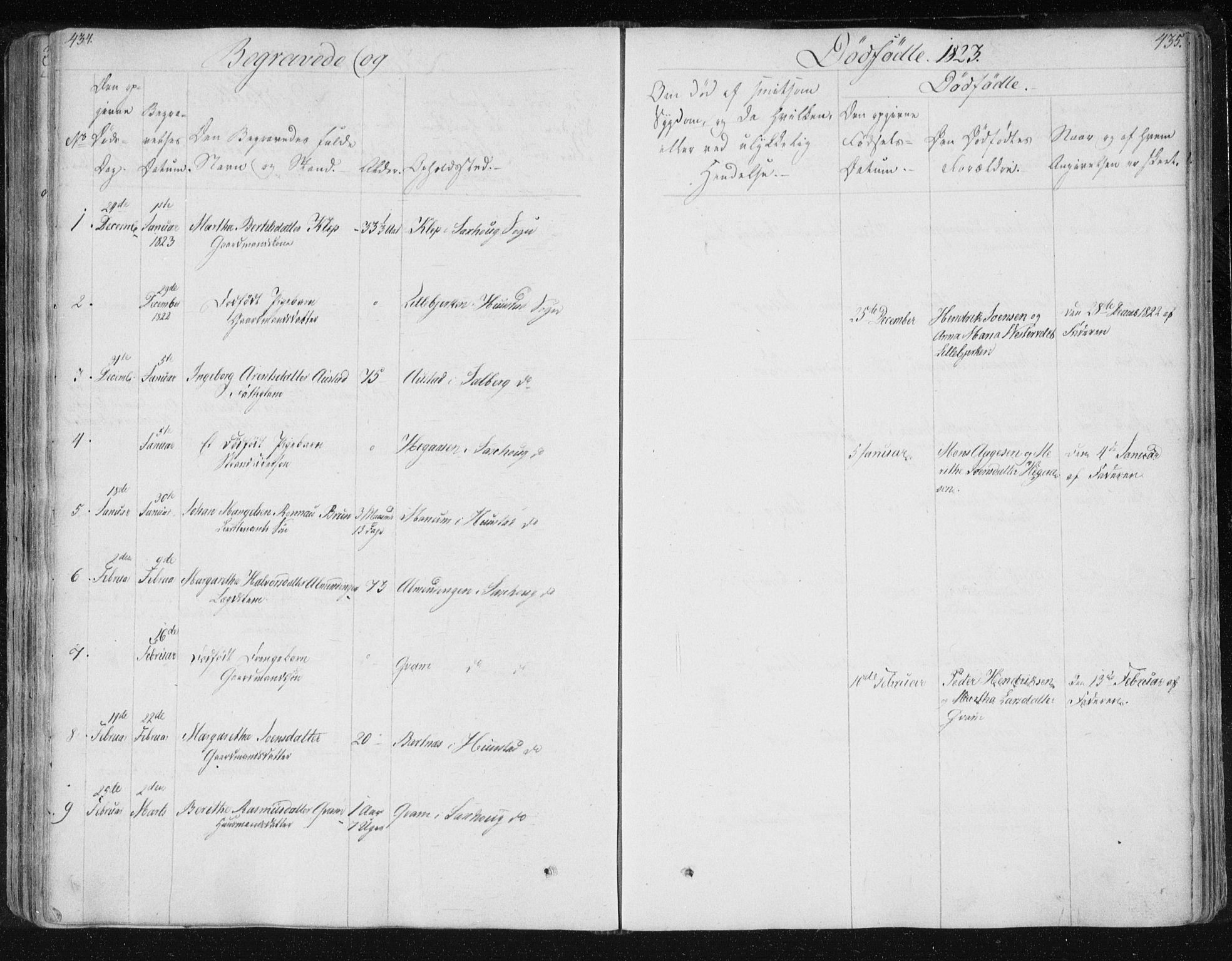 SAT, Ministerialprotokoller, klokkerbøker og fødselsregistre - Nord-Trøndelag, 730/L0276: Ministerialbok nr. 730A05, 1822-1830, s. 434-435