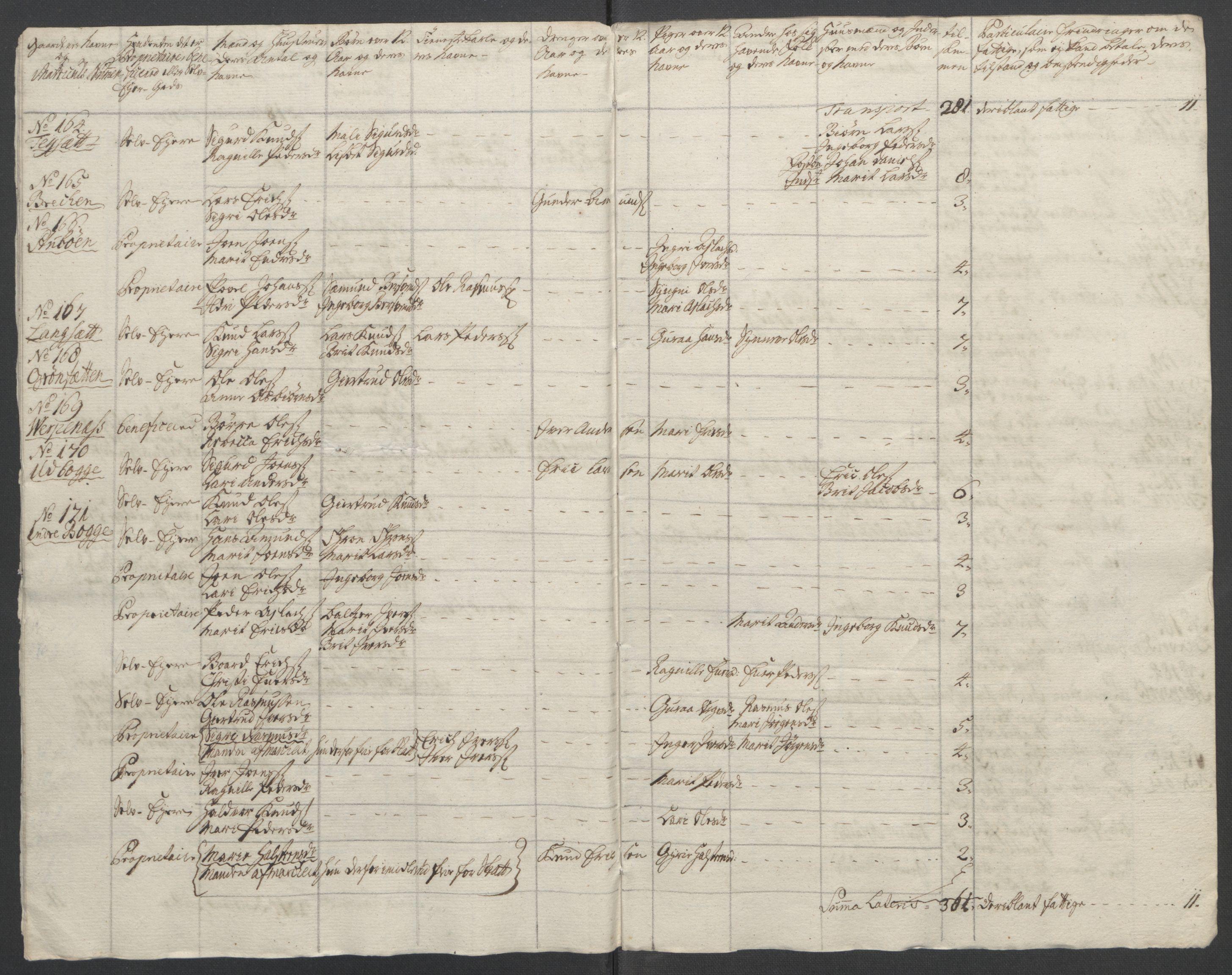 RA, Rentekammeret inntil 1814, Reviderte regnskaper, Fogderegnskap, R55/L3730: Ekstraskatten Romsdal, 1762-1763, s. 173