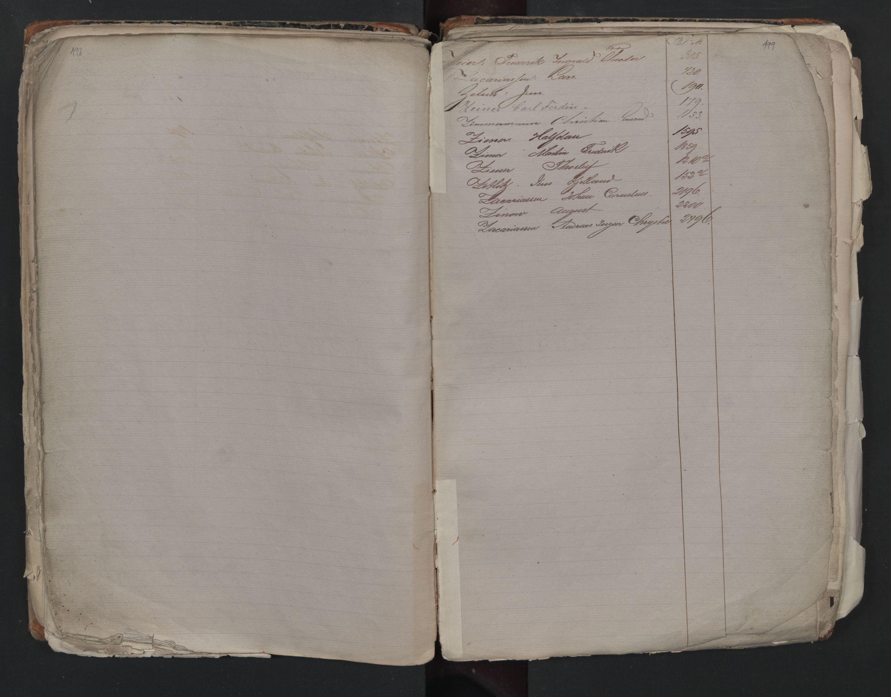 SAO, Oslo sjømannskontor, F/Fa/L0001: Register for Kristiania krets, 1866-1891, s. 198-199