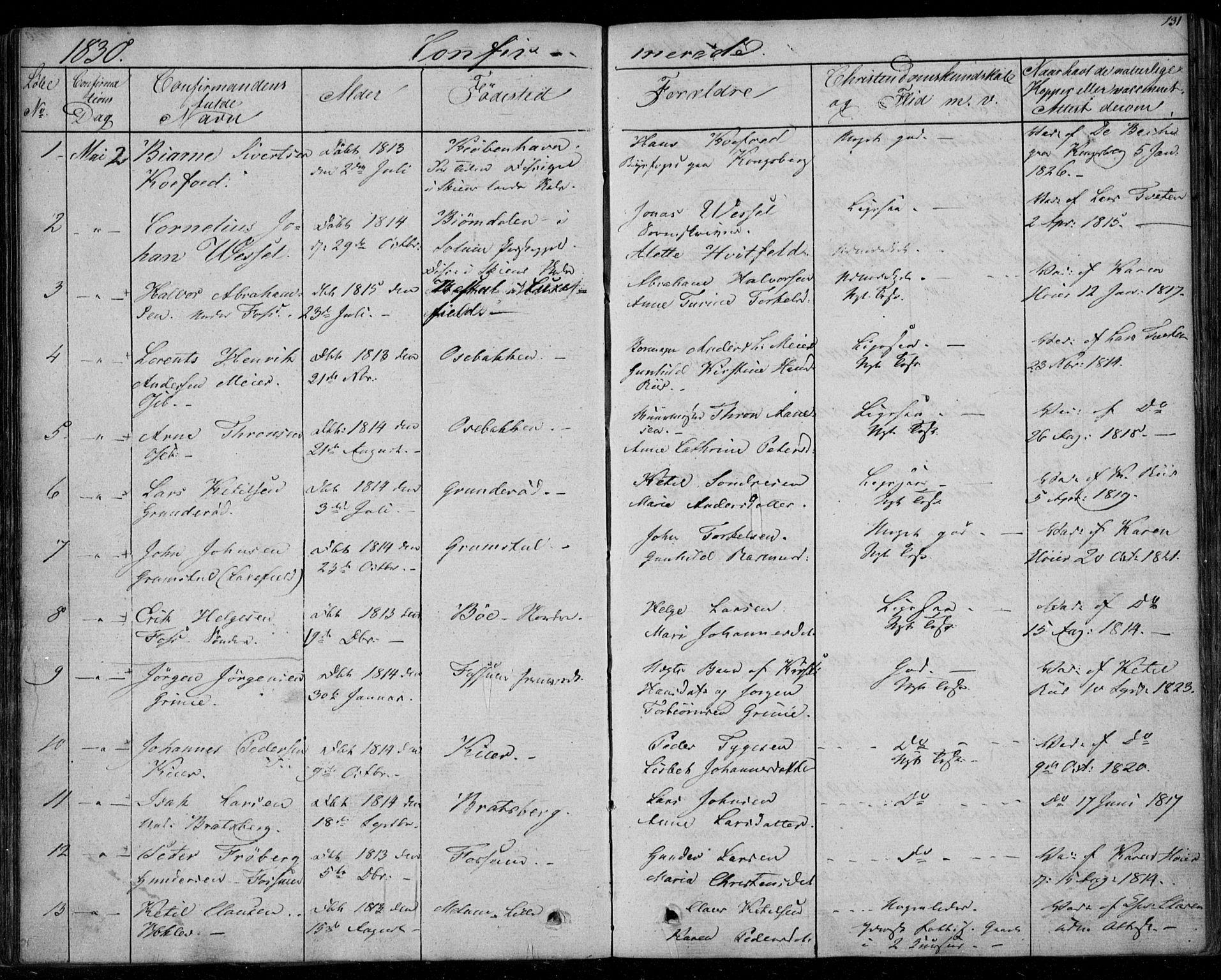 SAKO, Gjerpen kirkebøker, F/Fa/L0006: Ministerialbok nr. 6, 1829-1834, s. 131