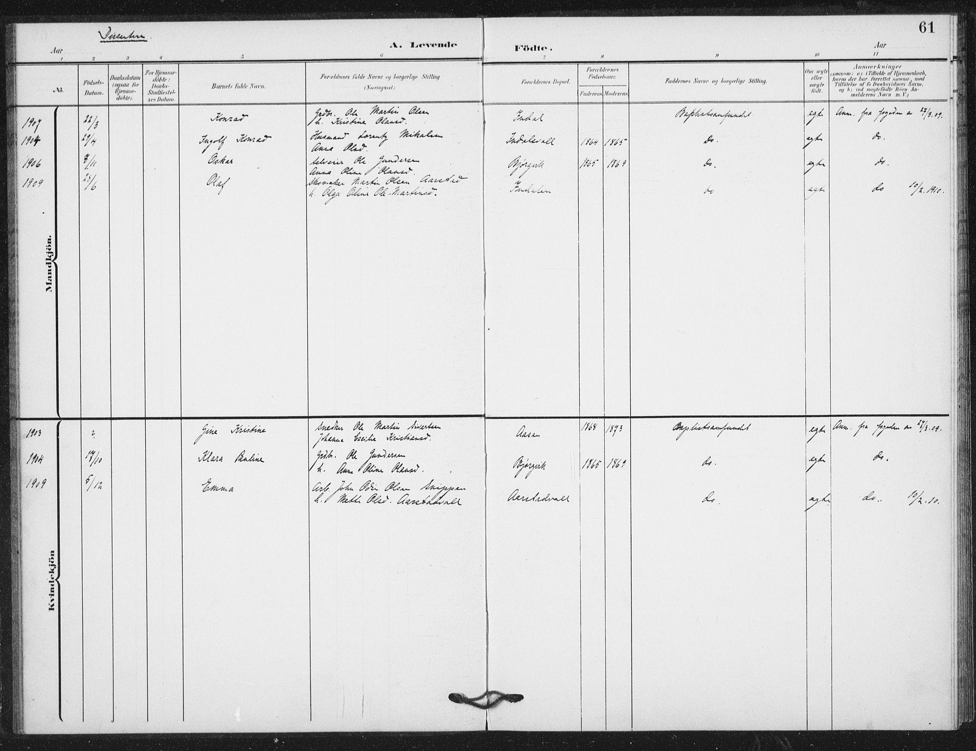 SAT, Ministerialprotokoller, klokkerbøker og fødselsregistre - Nord-Trøndelag, 724/L0264: Ministerialbok nr. 724A02, 1908-1915, s. 61