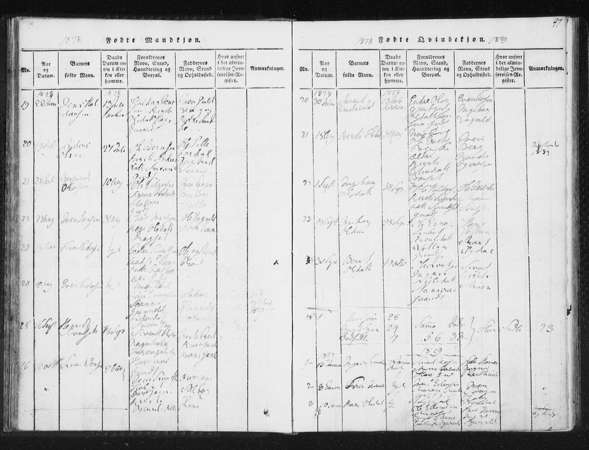 SAT, Ministerialprotokoller, klokkerbøker og fødselsregistre - Sør-Trøndelag, 689/L1037: Ministerialbok nr. 689A02, 1816-1842, s. 47