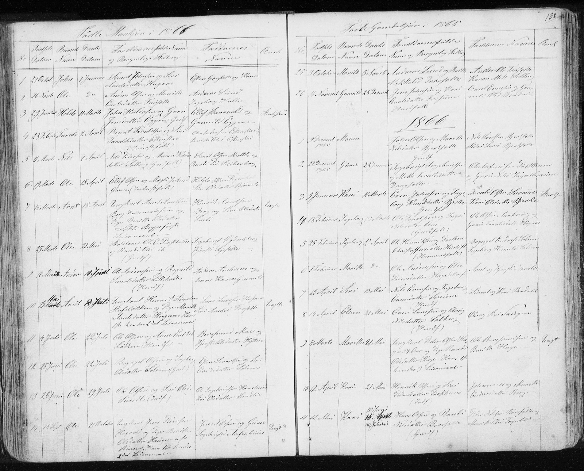 SAT, Ministerialprotokoller, klokkerbøker og fødselsregistre - Sør-Trøndelag, 689/L1043: Klokkerbok nr. 689C02, 1816-1892, s. 132