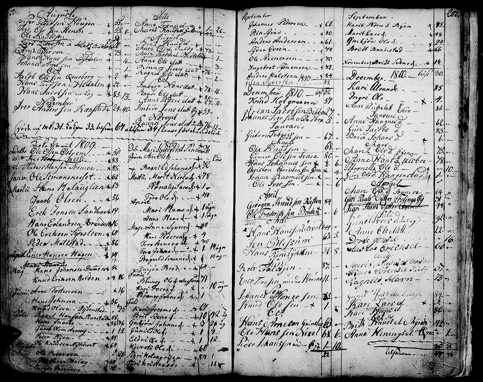 SAH, Vågå prestekontor, Ministerialbok nr. 1, 1739-1810, s. 202