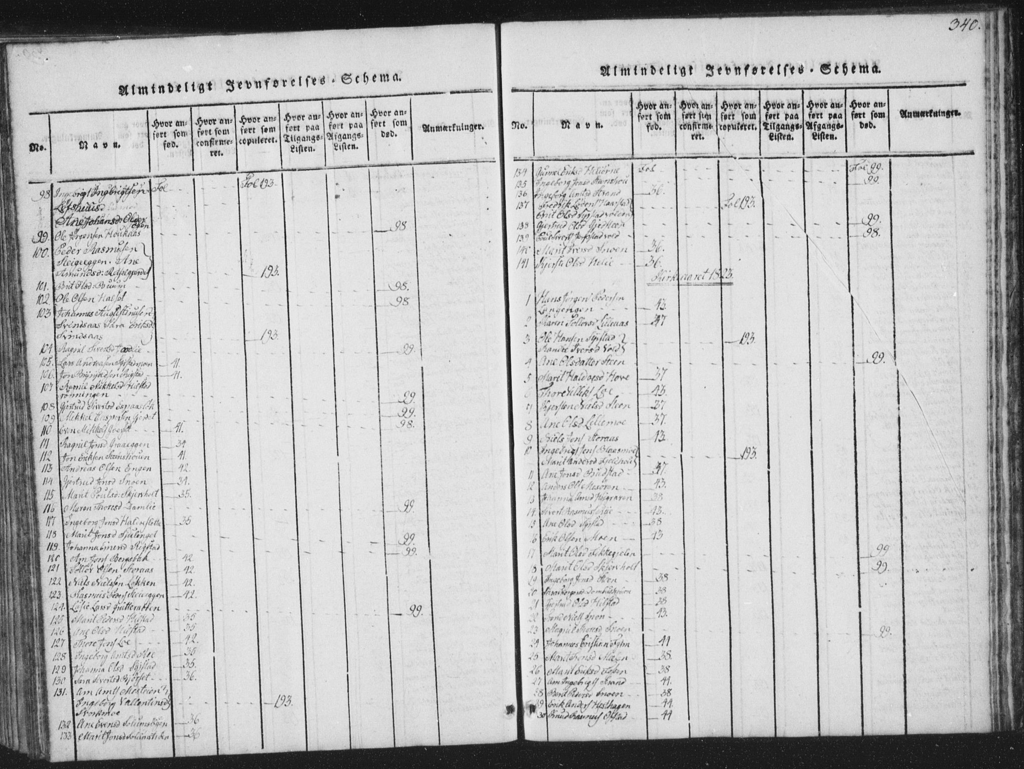 SAT, Ministerialprotokoller, klokkerbøker og fødselsregistre - Sør-Trøndelag, 672/L0862: Klokkerbok nr. 672C01, 1816-1831, s. 340