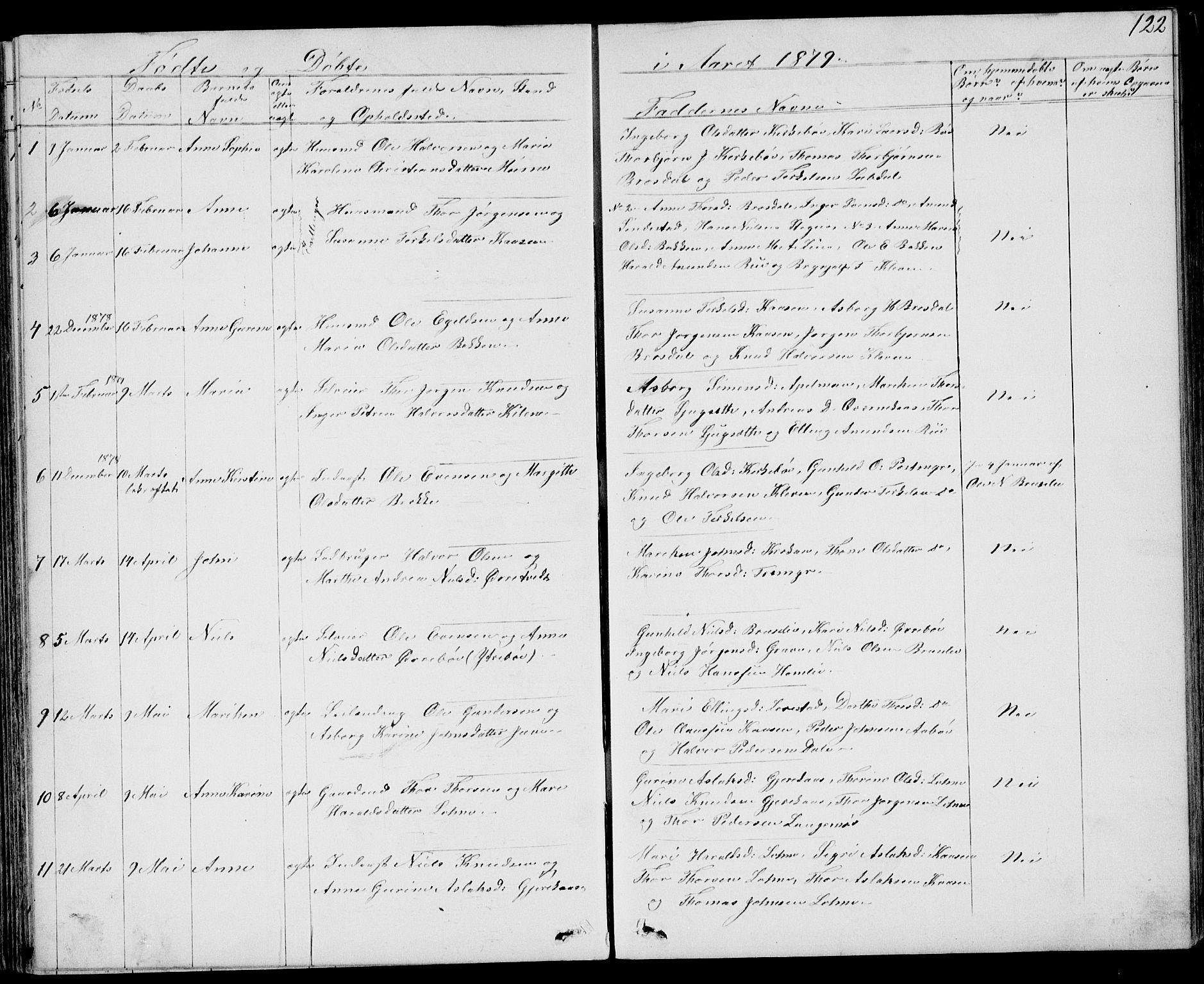 SAKO, Drangedal kirkebøker, G/Gb/L0001: Klokkerbok nr. II 1, 1856-1894, s. 122