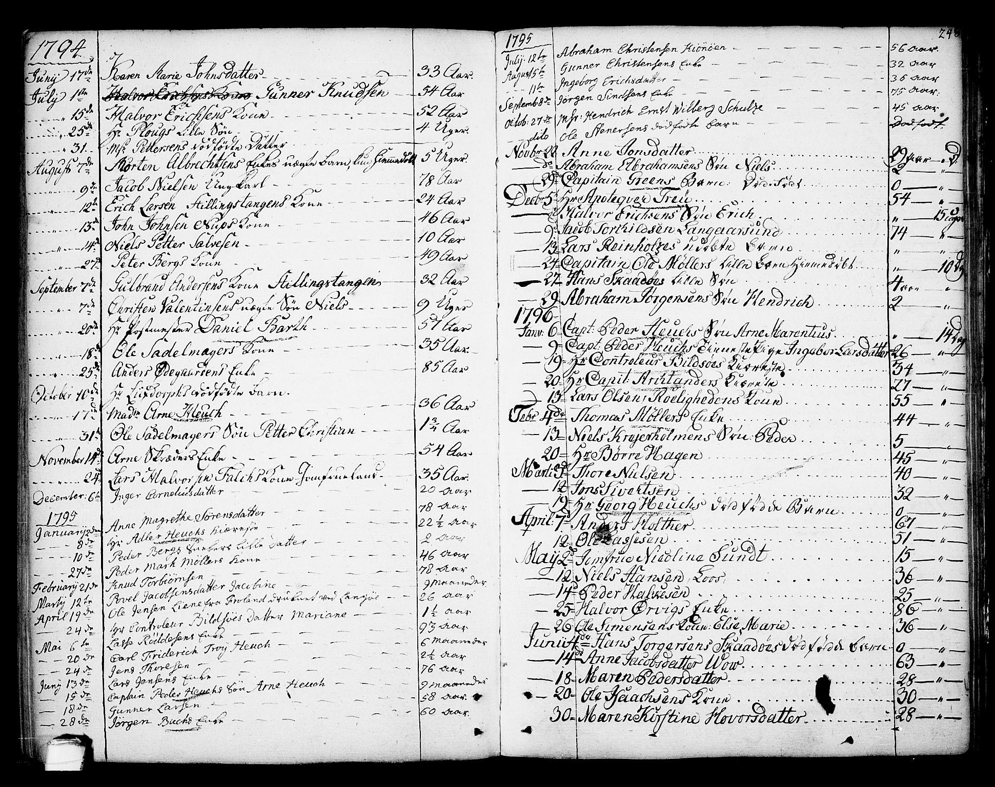 SAKO, Kragerø kirkebøker, F/Fa/L0002: Ministerialbok nr. 2, 1767-1802, s. 248