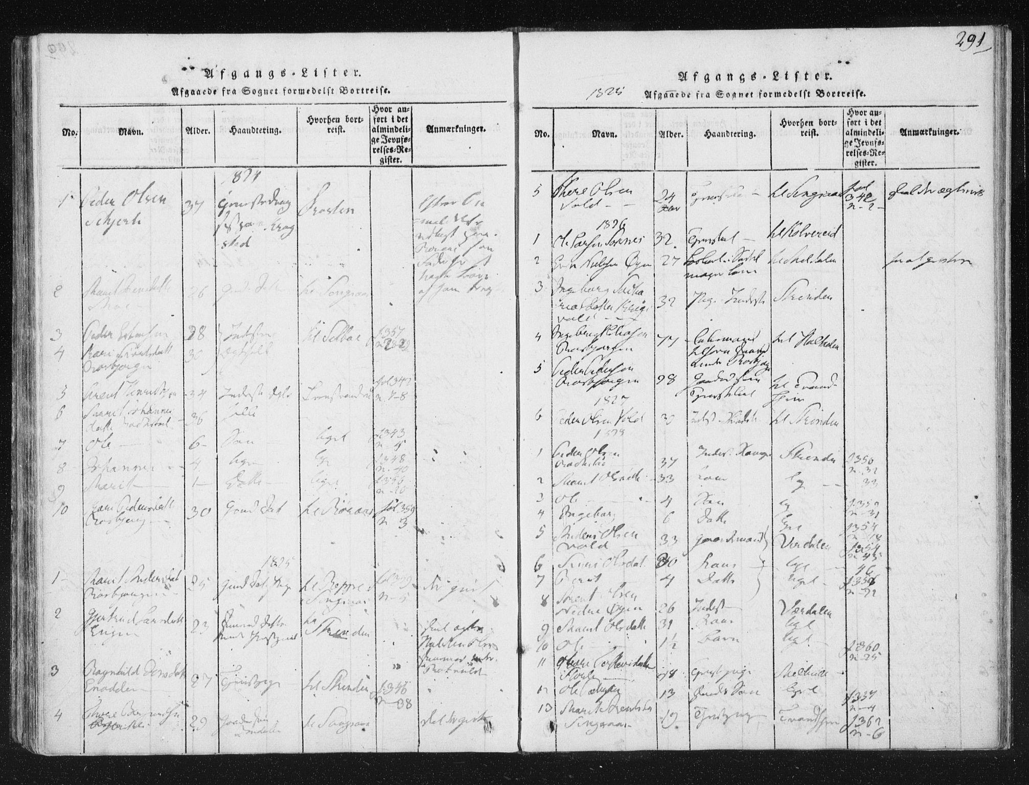 SAT, Ministerialprotokoller, klokkerbøker og fødselsregistre - Sør-Trøndelag, 687/L0996: Ministerialbok nr. 687A04, 1816-1842, s. 291