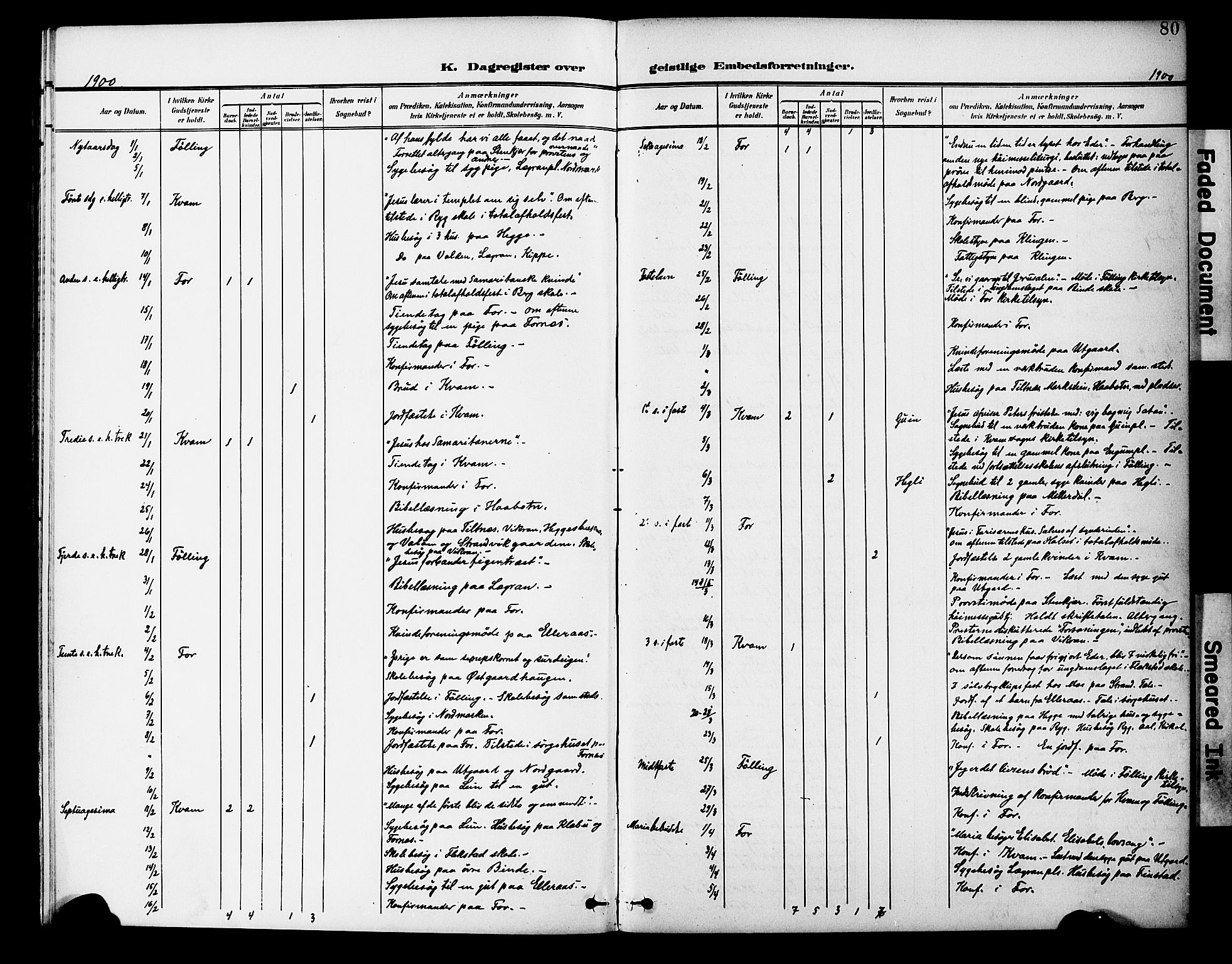 SAT, Ministerialprotokoller, klokkerbøker og fødselsregistre - Nord-Trøndelag, 746/L0452: Ministerialbok nr. 746A09, 1900-1908, s. 80