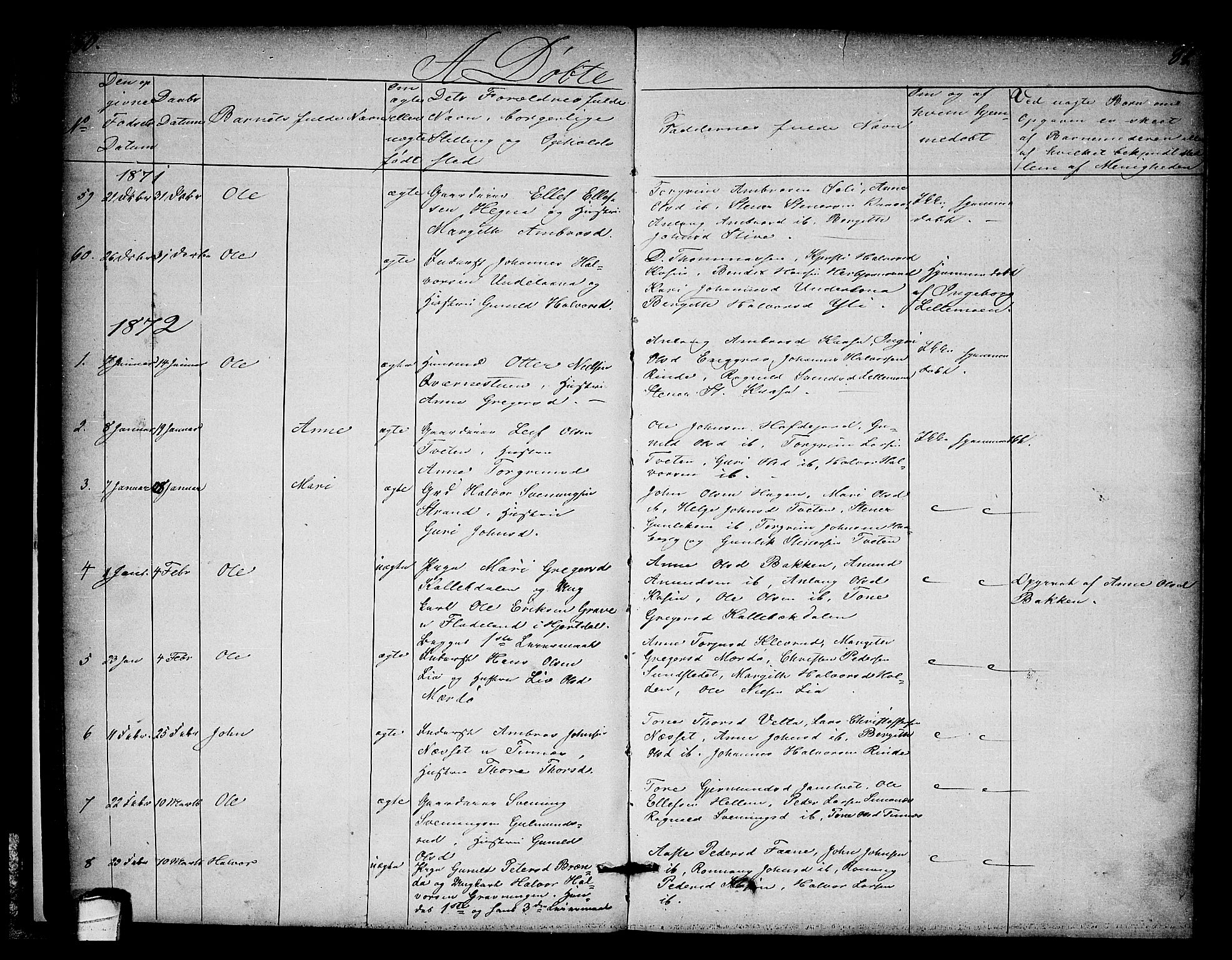 SAKO, Heddal kirkebøker, G/Ga/L0001: Klokkerbok nr. I 1, 1866-1878, s. 80-81