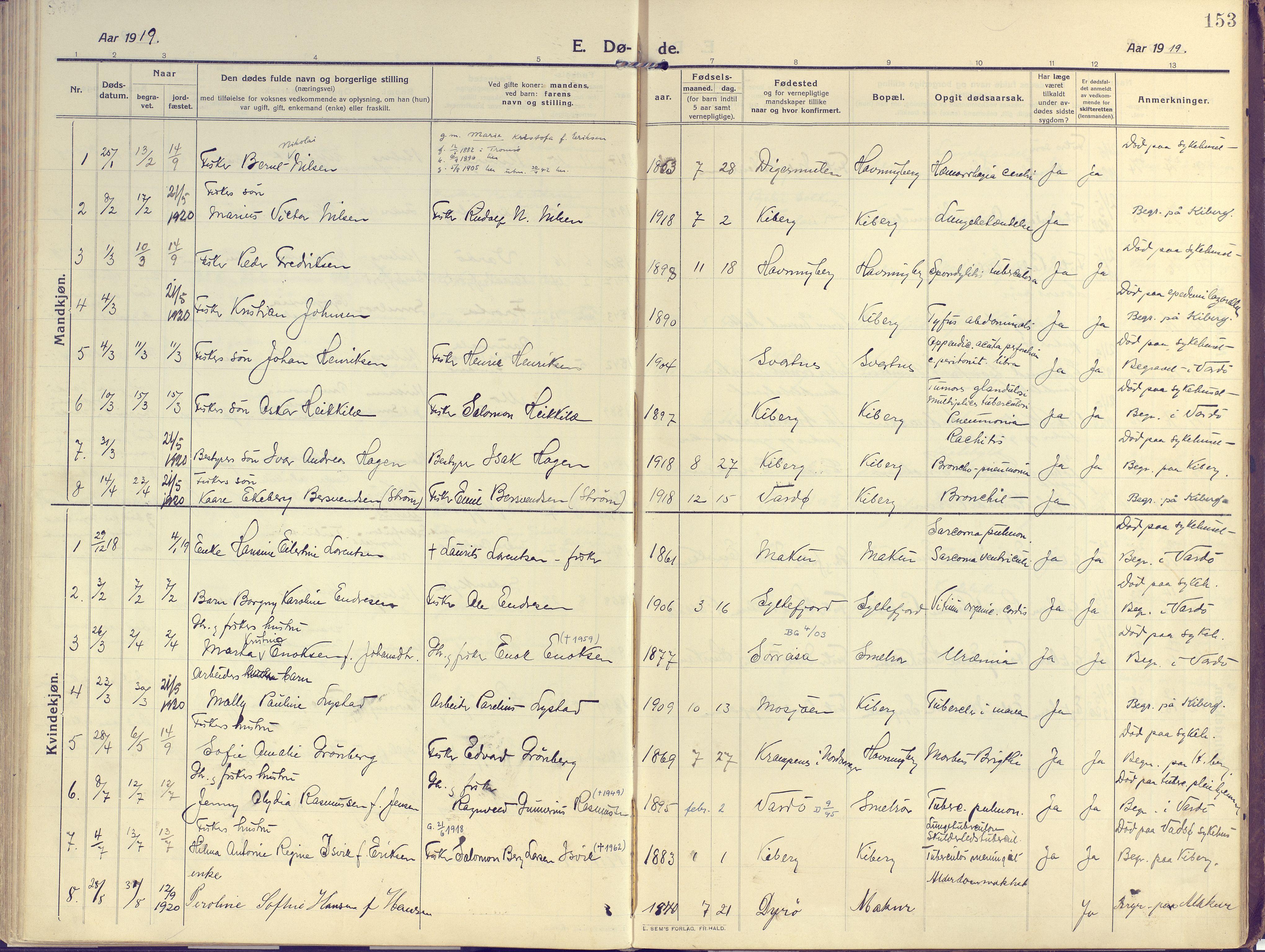 SATØ, Vardø sokneprestkontor, H/Ha/L0013kirke: Ministerialbok nr. 13, 1912-1928, s. 153