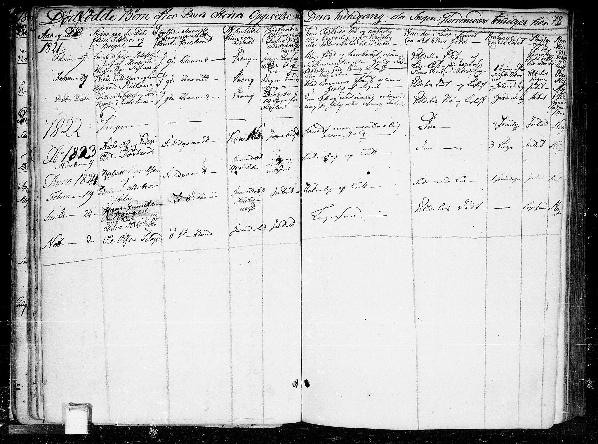 SAKO, Heddal kirkebøker, F/Fa/L0004: Ministerialbok nr. I 4, 1784-1814, s. 78
