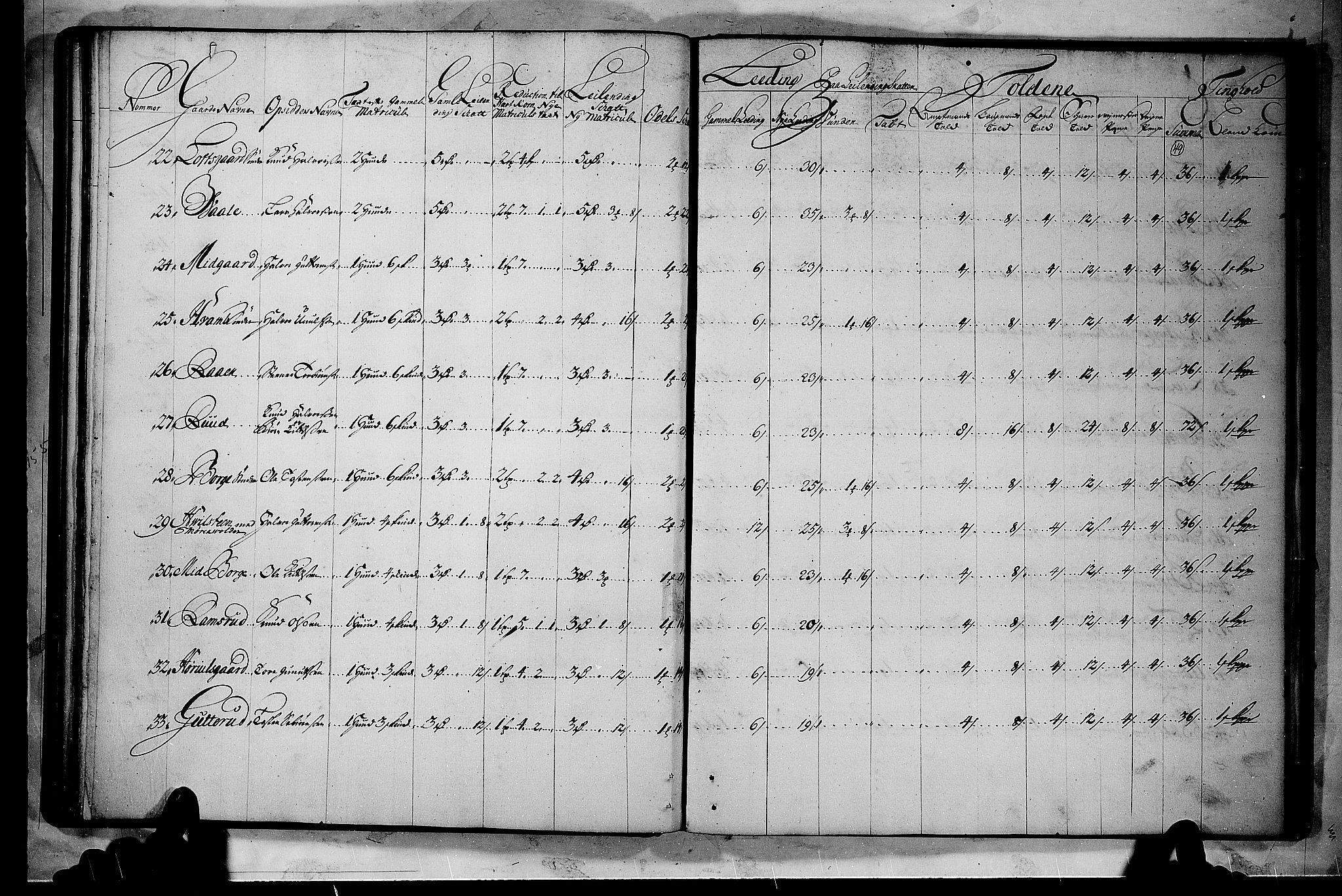 RA, Rentekammeret inntil 1814, Realistisk ordnet avdeling, N/Nb/Nbf/L0114: Numedal og Sandsvær matrikkelprotokoll, 1723, s. 50