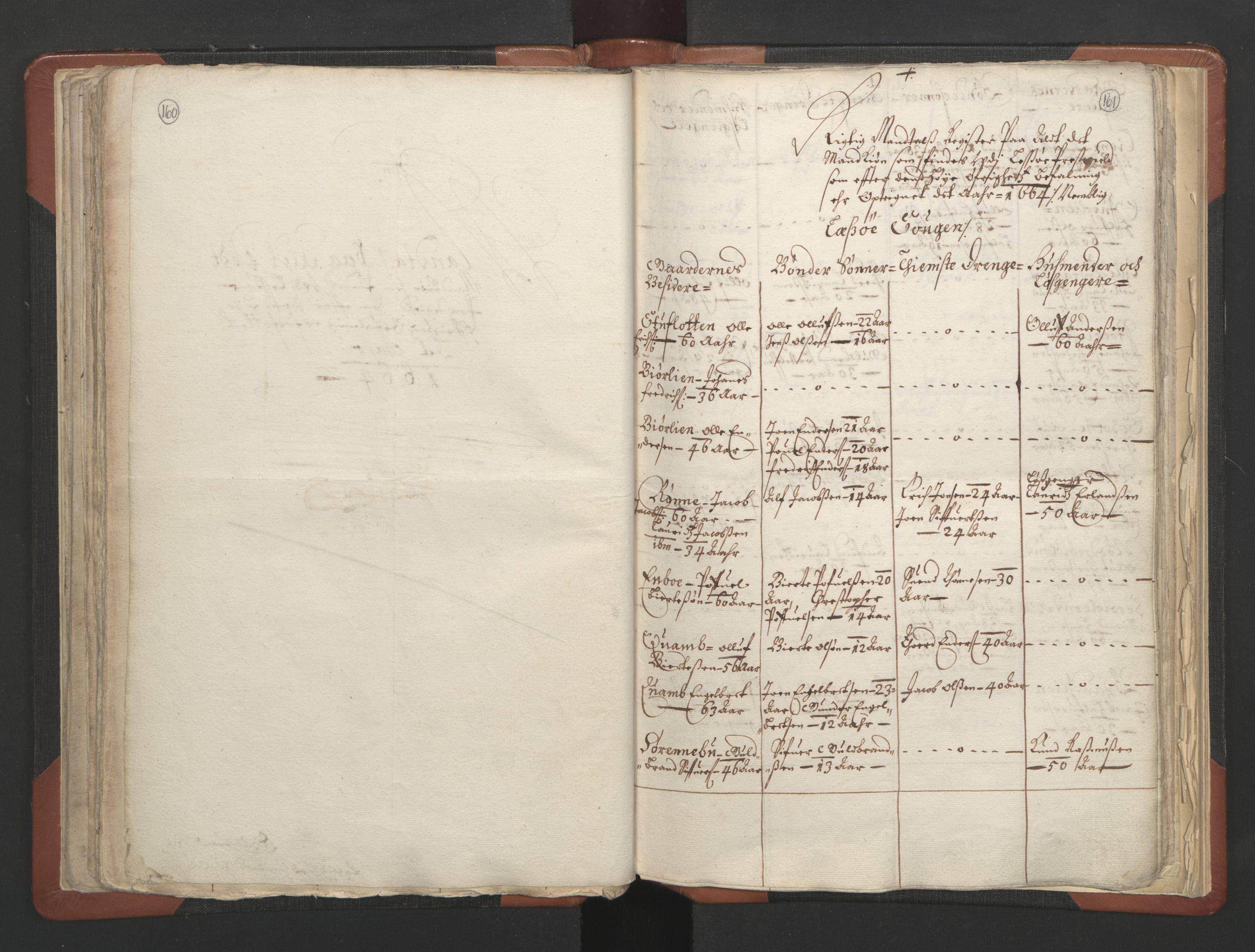 RA, Sogneprestenes manntall 1664-1666, nr. 6: Gudbrandsdal prosti, 1664-1666, s. 160-161