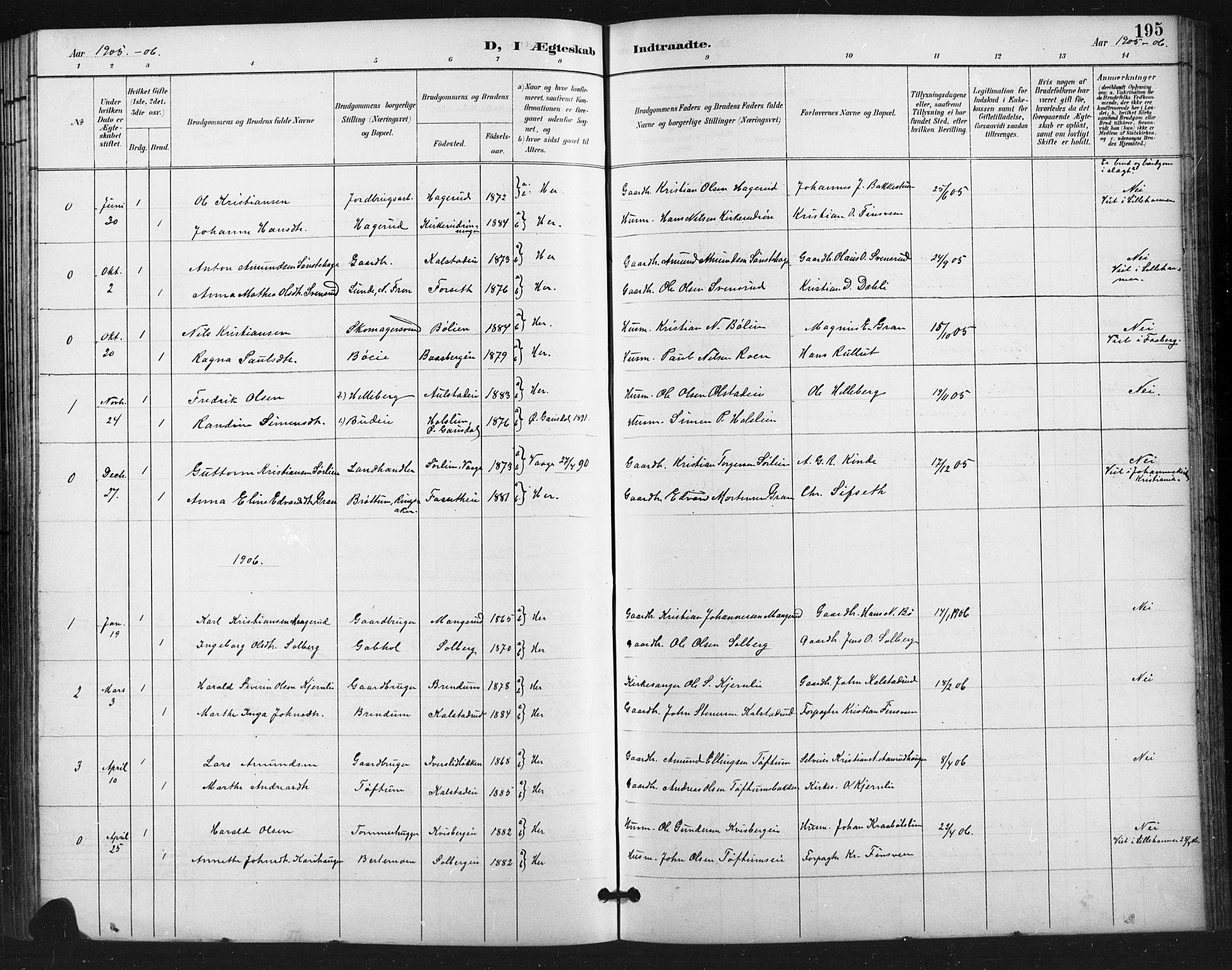 SAH, Vestre Gausdal prestekontor, Klokkerbok nr. 3, 1896-1925, s. 195