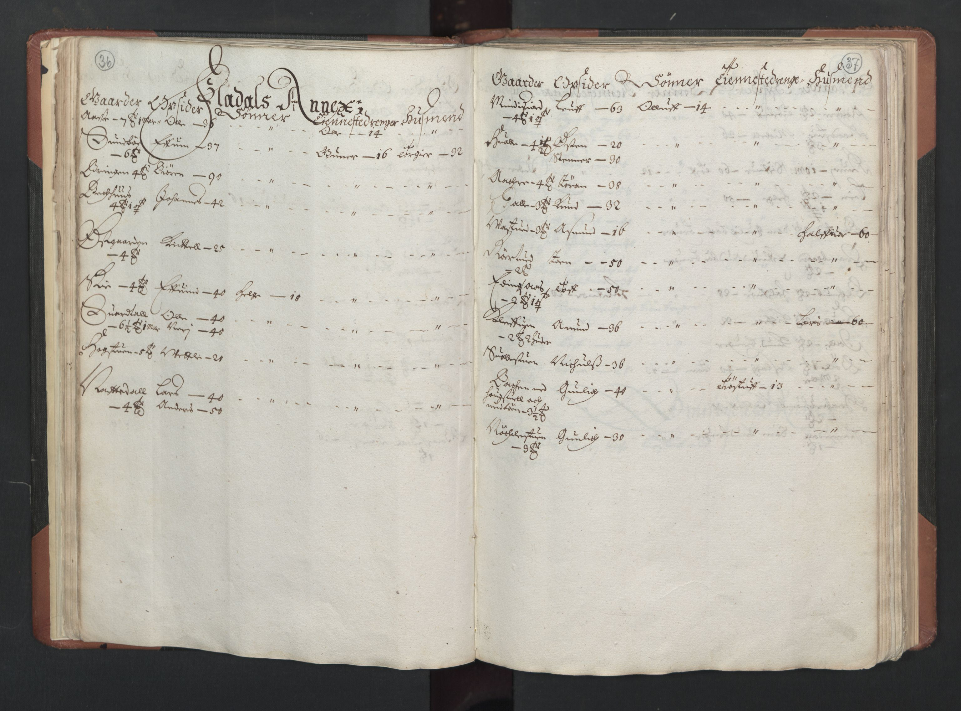 RA, Fogdenes og sorenskrivernes manntall 1664-1666, nr. 6: Øvre og Nedre Telemark fogderi og Bamble fogderi , 1664, s. 36-37