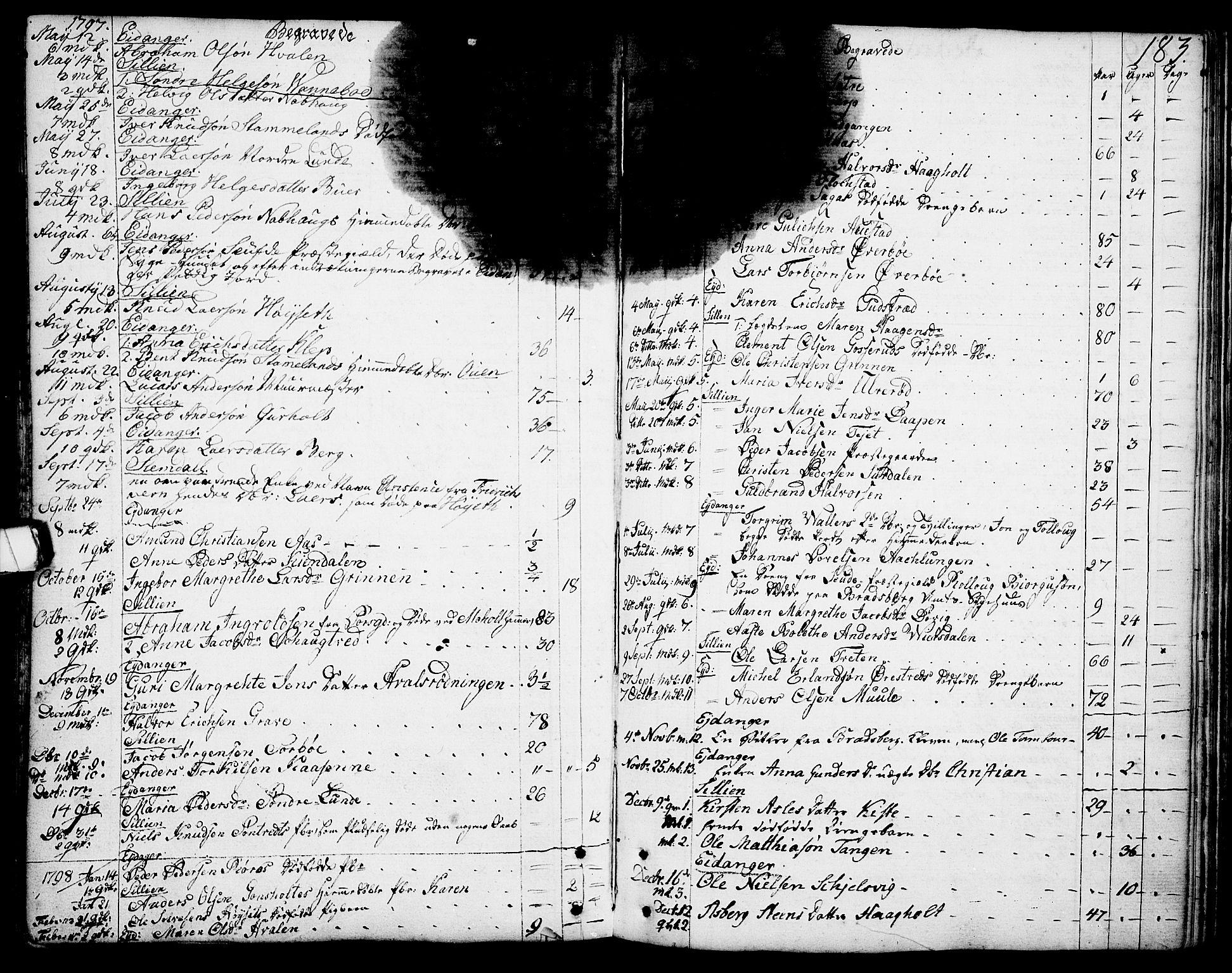 SAKO, Eidanger kirkebøker, F/Fa/L0006: Ministerialbok nr. 6, 1764-1814, s. 183