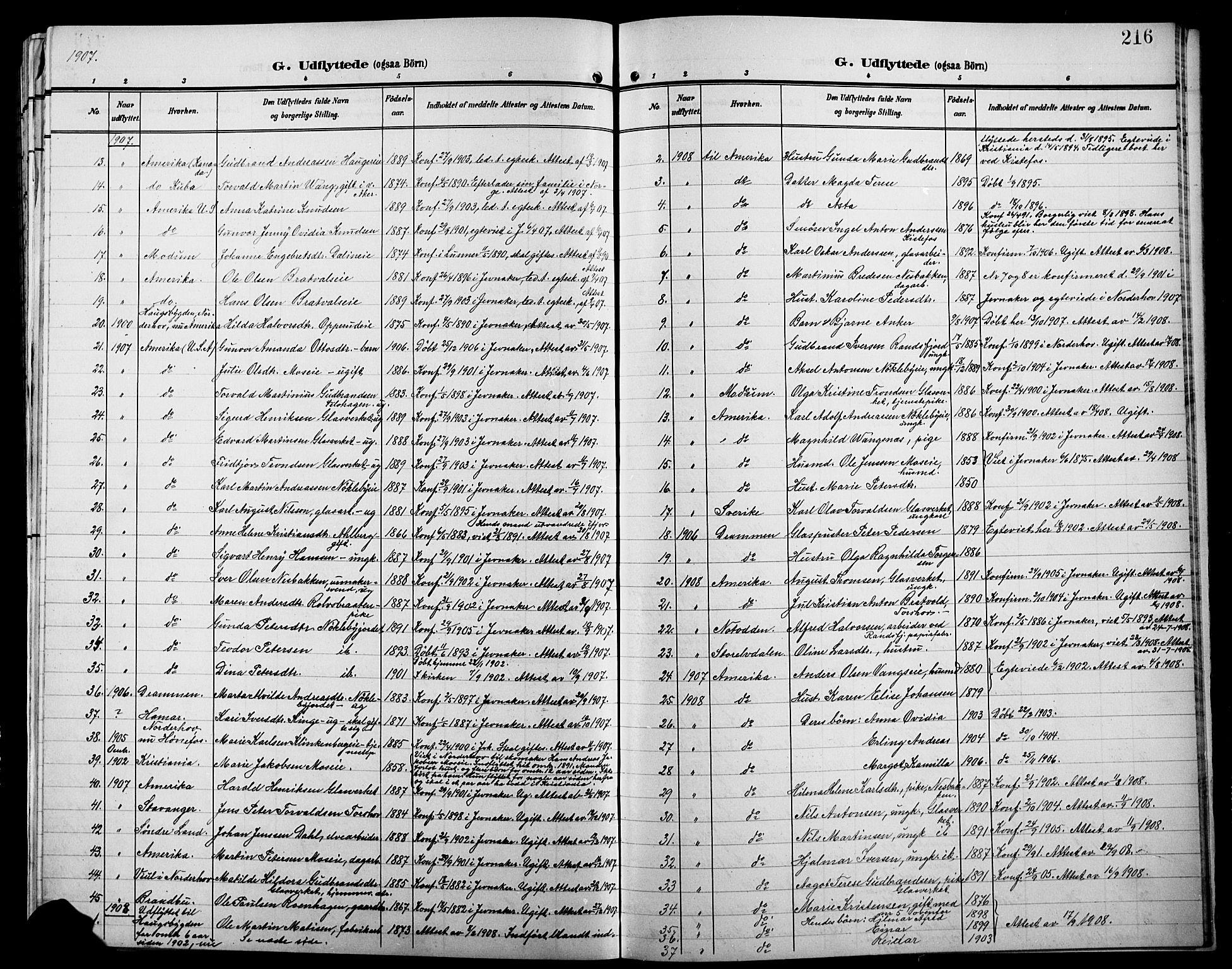 SAH, Jevnaker prestekontor, Klokkerbok nr. 4, 1907-1918, s. 216