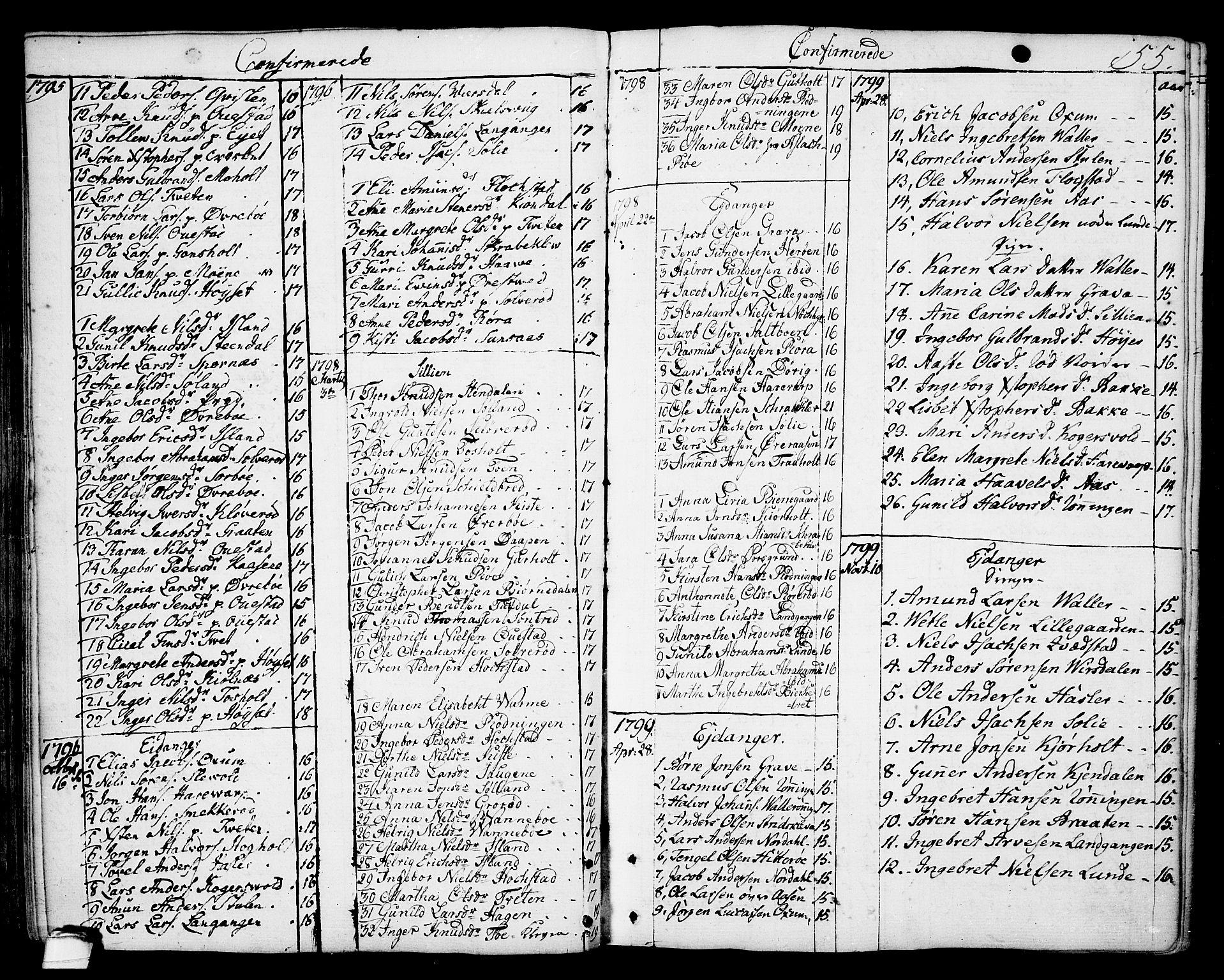 SAKO, Eidanger kirkebøker, F/Fa/L0006: Ministerialbok nr. 6, 1764-1814, s. 55