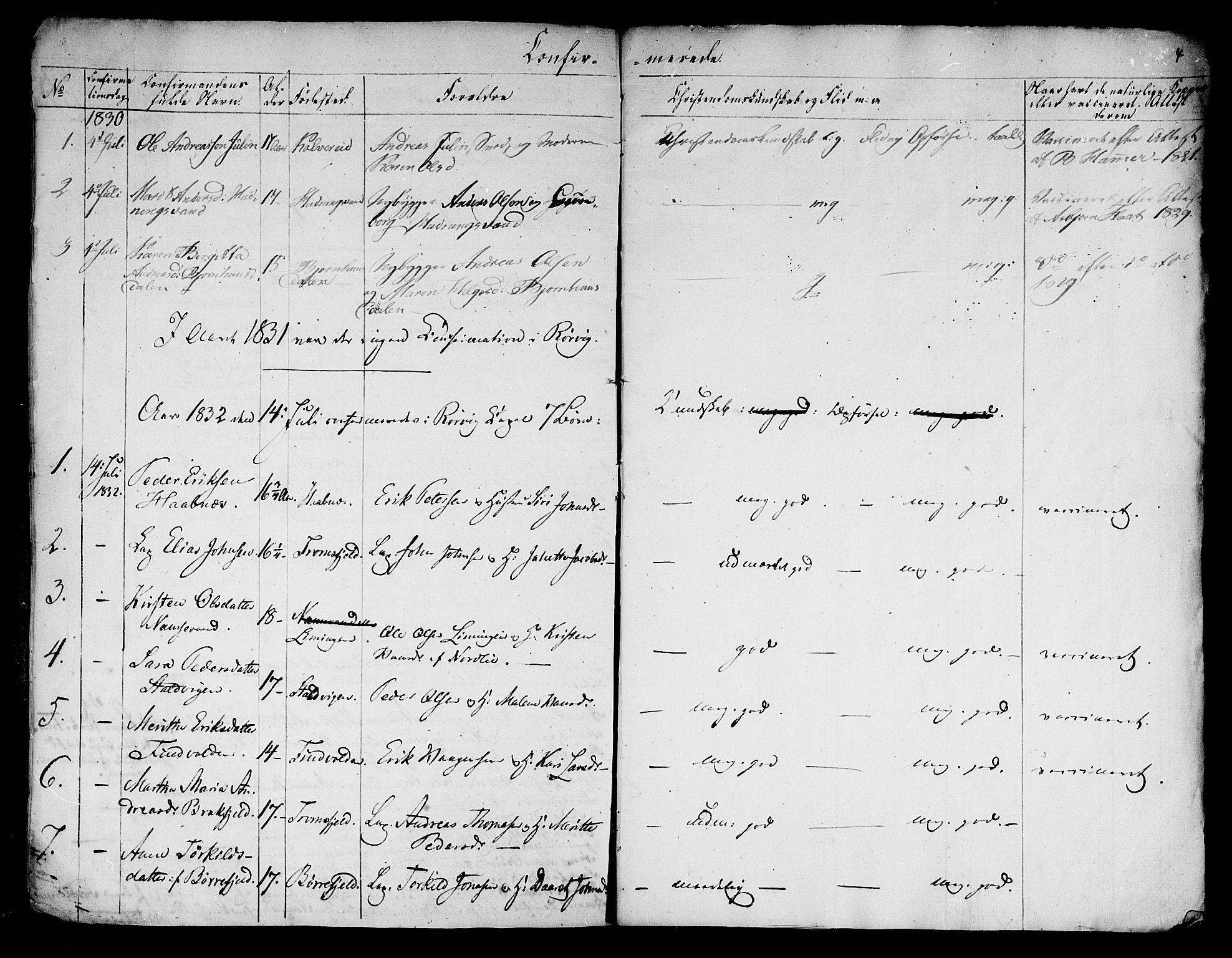 SAT, Ministerialprotokoller, klokkerbøker og fødselsregistre - Nord-Trøndelag, 762/L0536: Ministerialbok nr. 762A01 /1, 1828-1832, s. 4