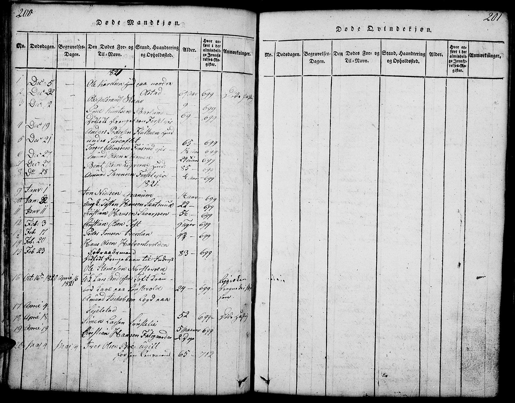 SAH, Gausdal prestekontor, Klokkerbok nr. 1, 1817-1848, s. 200-201