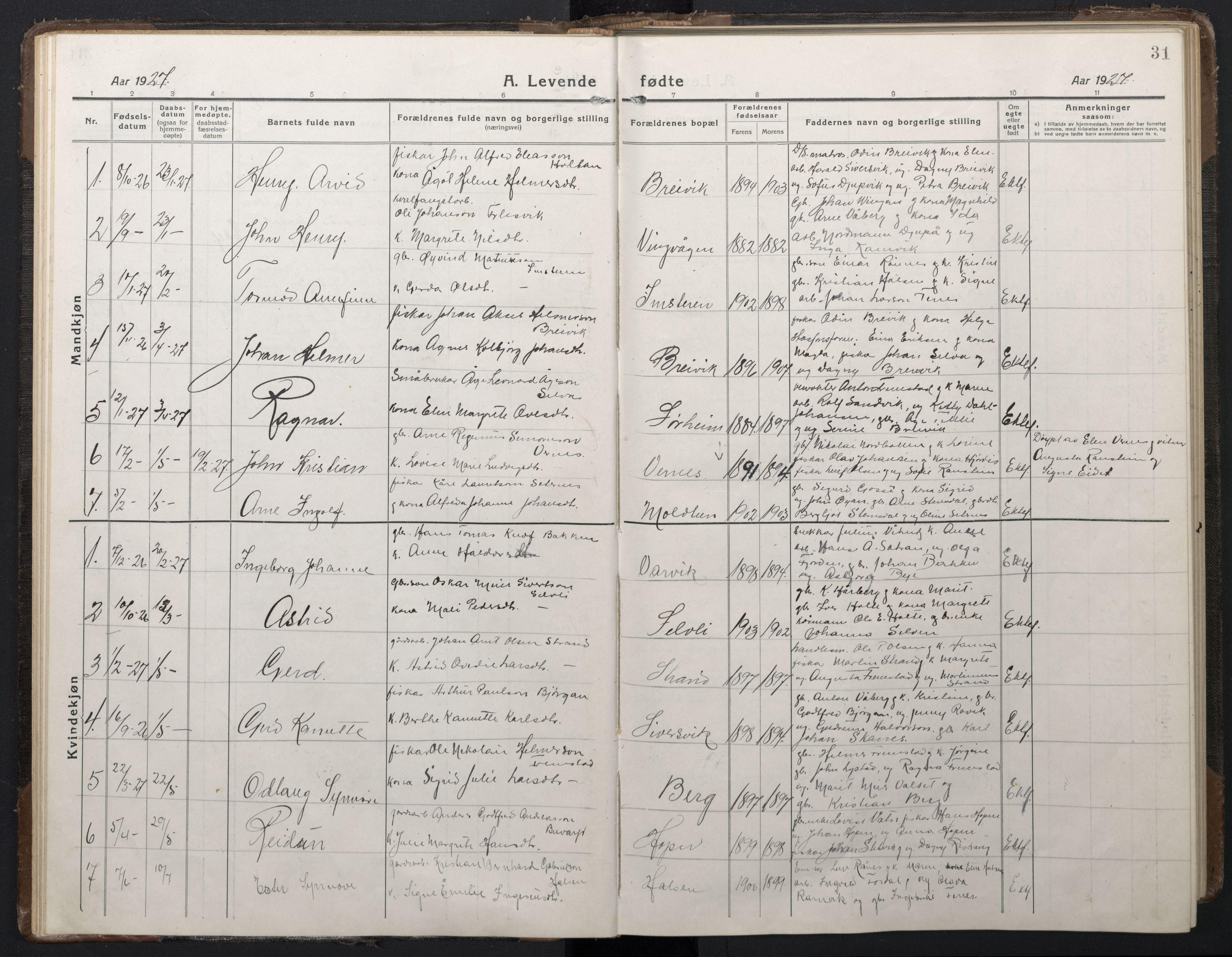 SAT, Ministerialprotokoller, klokkerbøker og fødselsregistre - Sør-Trøndelag, 662/L0758: Klokkerbok nr. 662C03, 1918-1948, s. 31