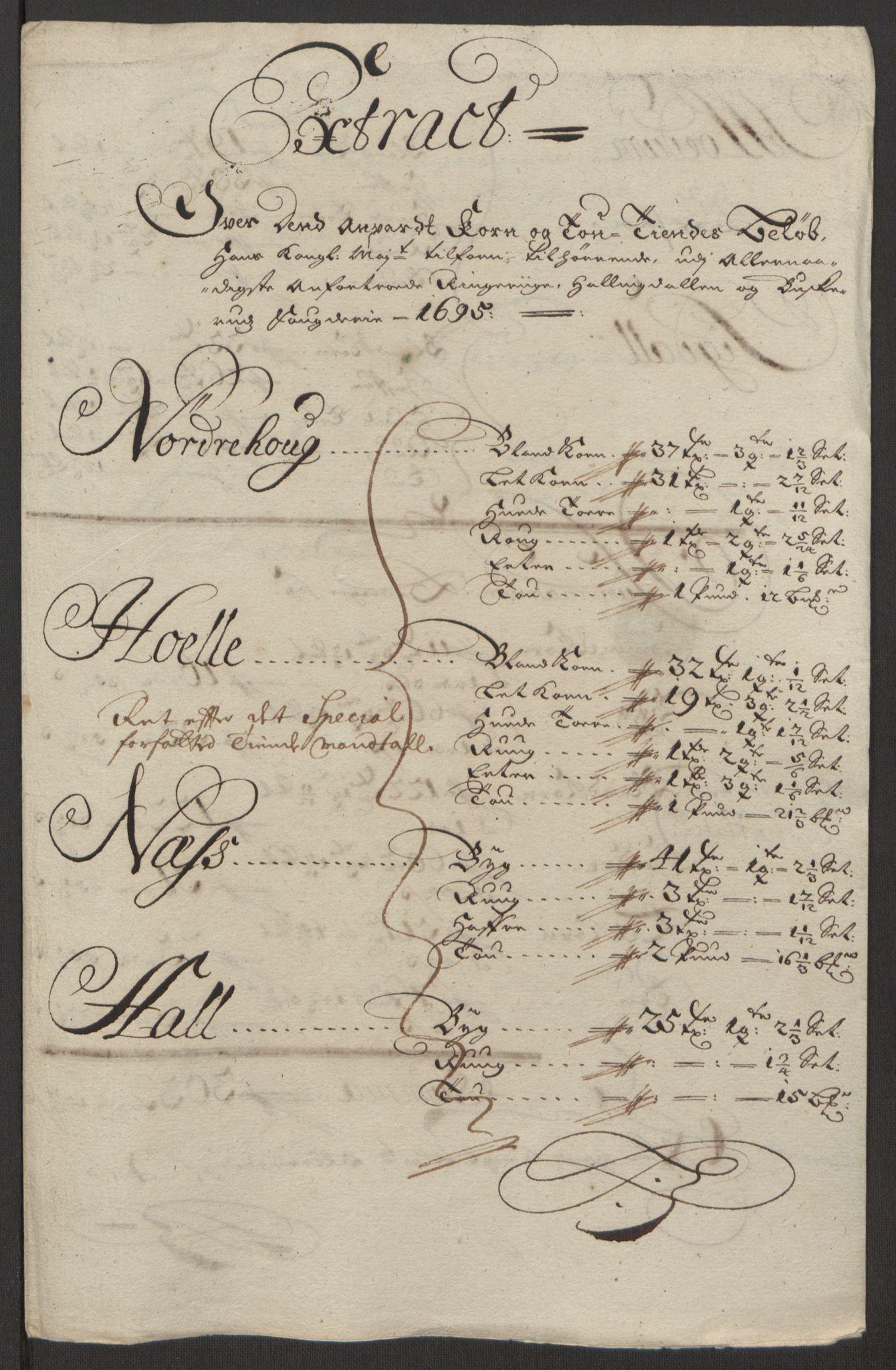 RA, Rentekammeret inntil 1814, Reviderte regnskaper, Fogderegnskap, R22/L1452: Fogderegnskap Ringerike, Hallingdal og Buskerud, 1695, s. 290