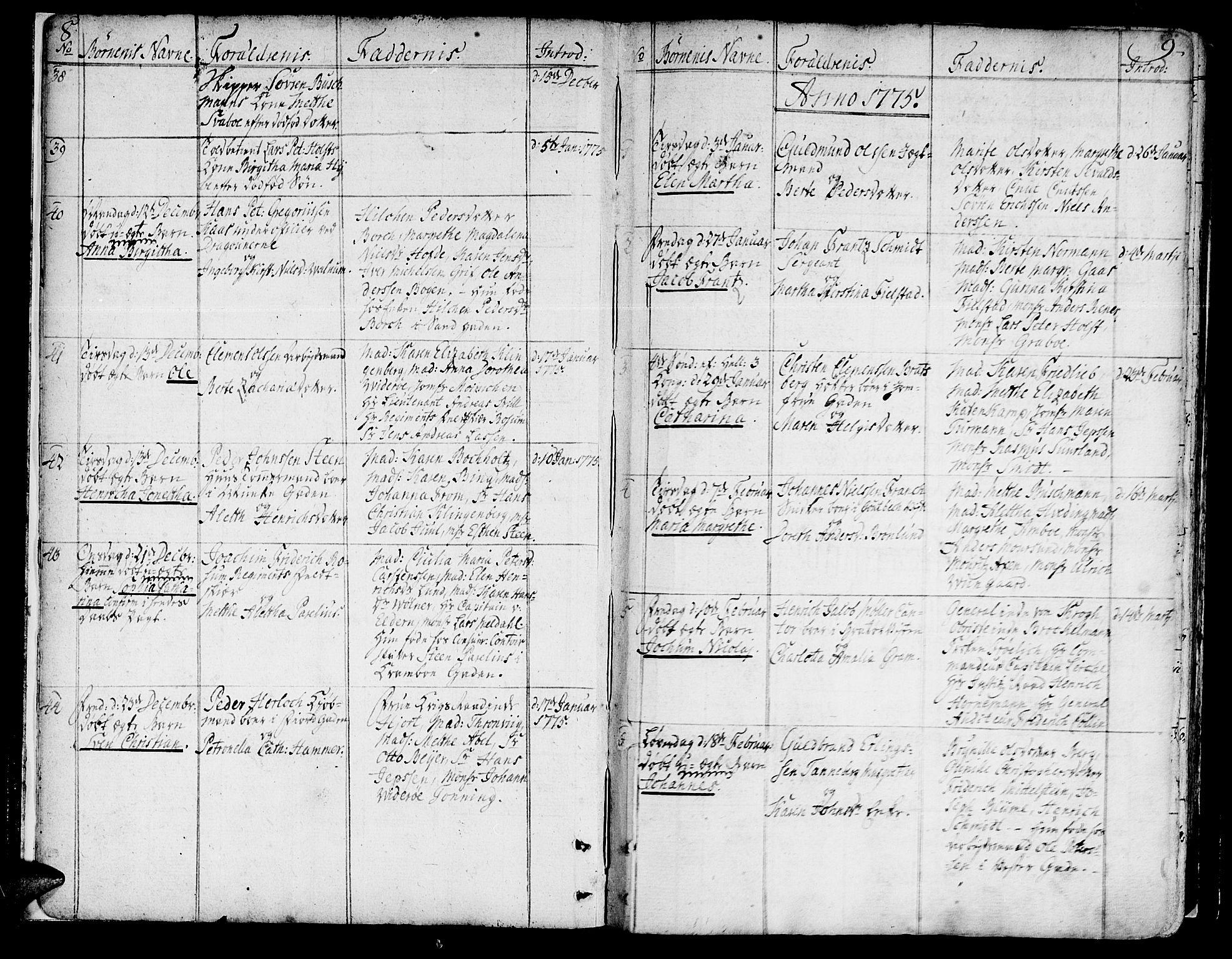 SAT, Ministerialprotokoller, klokkerbøker og fødselsregistre - Sør-Trøndelag, 602/L0104: Ministerialbok nr. 602A02, 1774-1814, s. 8-9