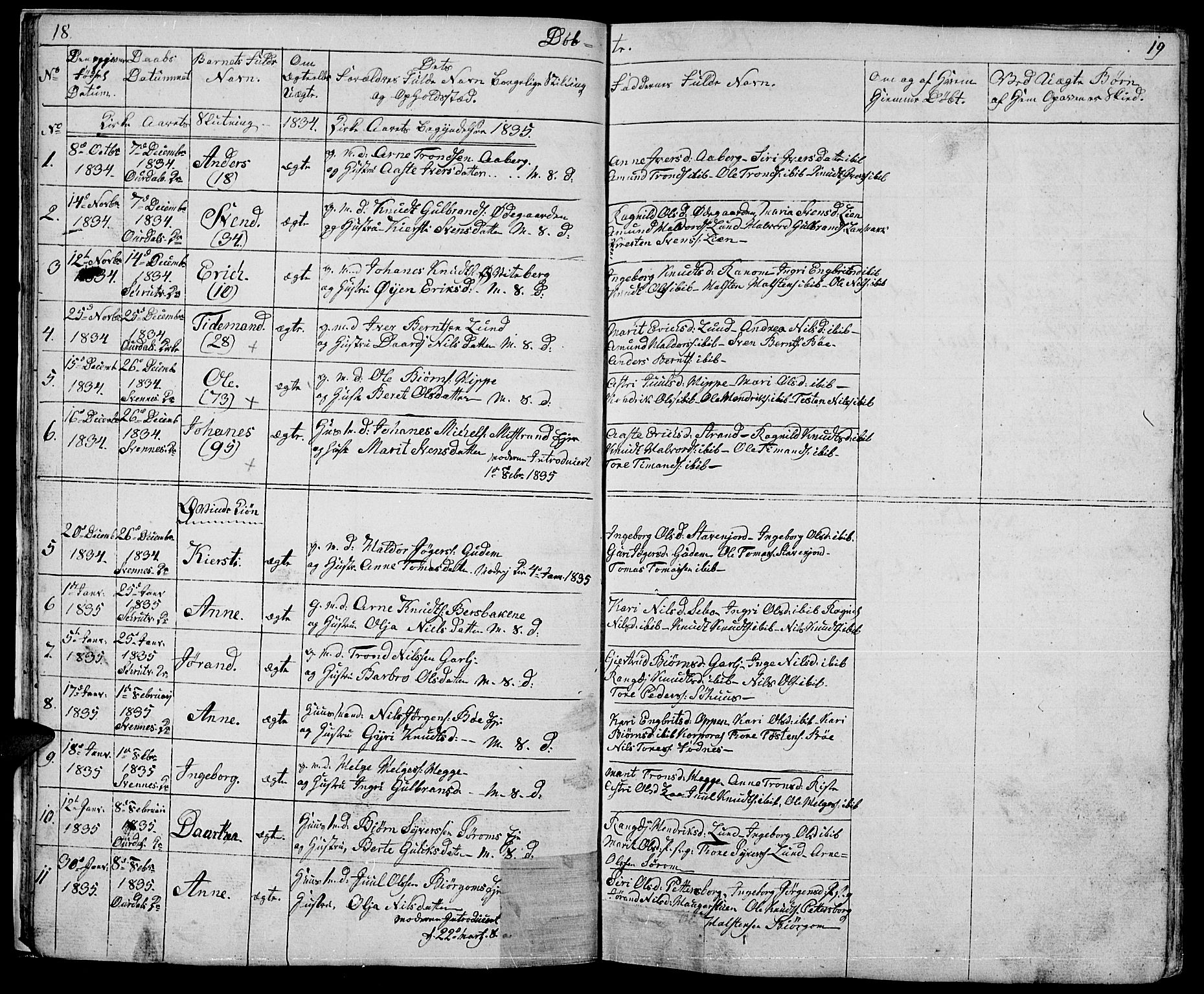 SAH, Nord-Aurdal prestekontor, Klokkerbok nr. 1, 1834-1887, s. 18-19