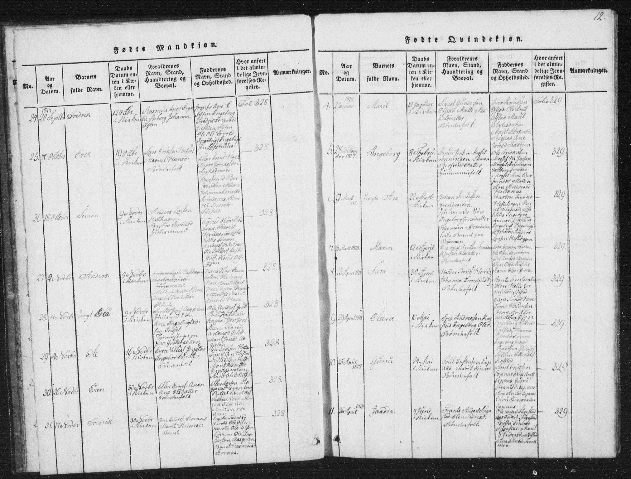 SAT, Ministerialprotokoller, klokkerbøker og fødselsregistre - Sør-Trøndelag, 672/L0862: Klokkerbok nr. 672C01, 1816-1831, s. 12