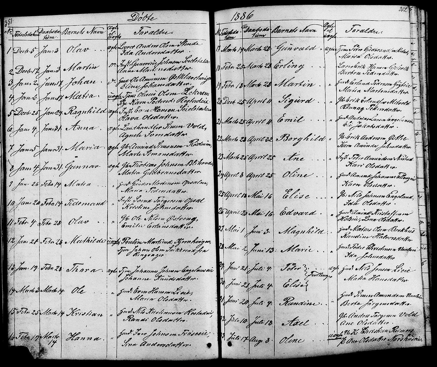 SAH, Østre Gausdal prestekontor, Klokkerbok nr. 1, 1863-1893, s. 351-352